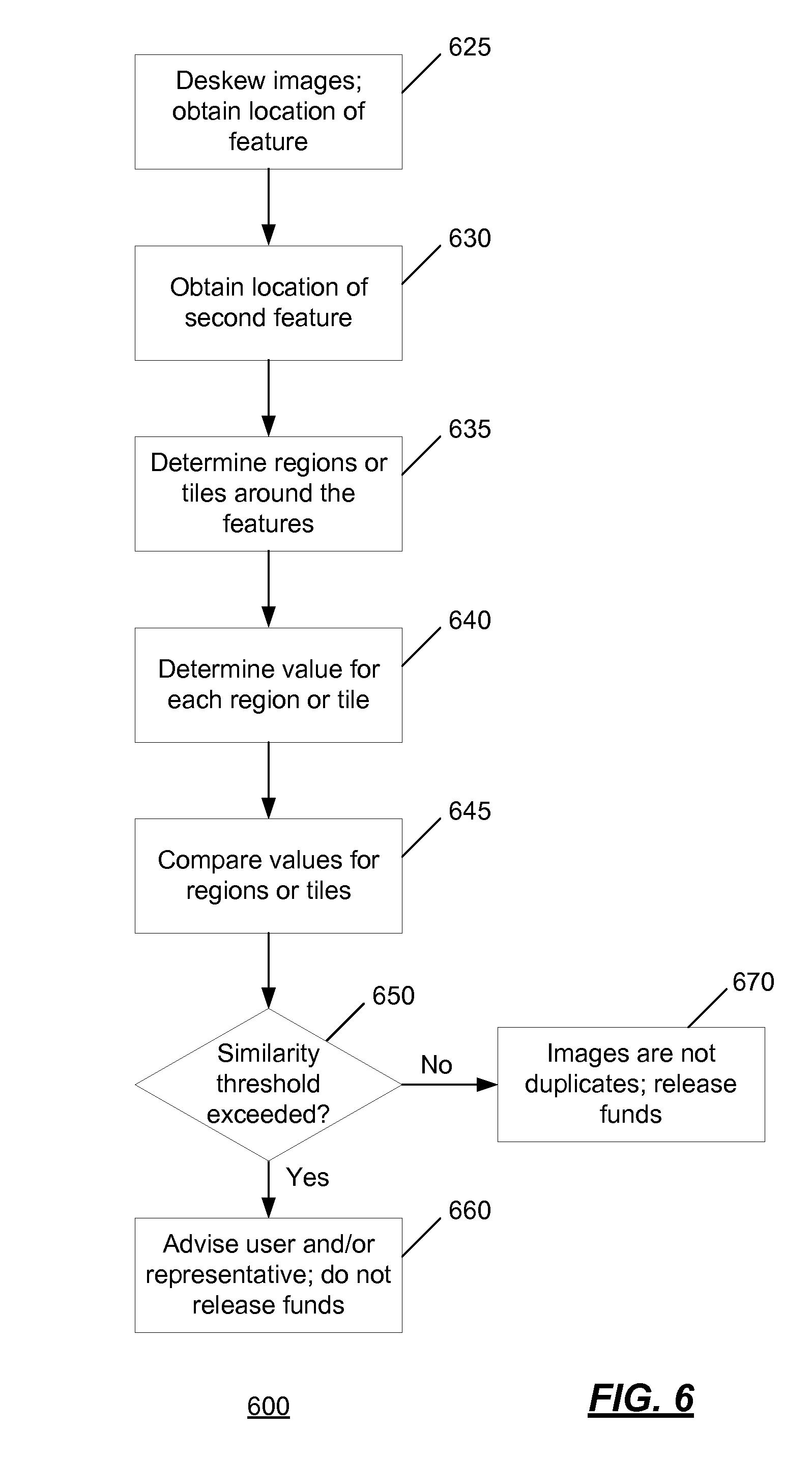 Patent US 8,611,635 B1