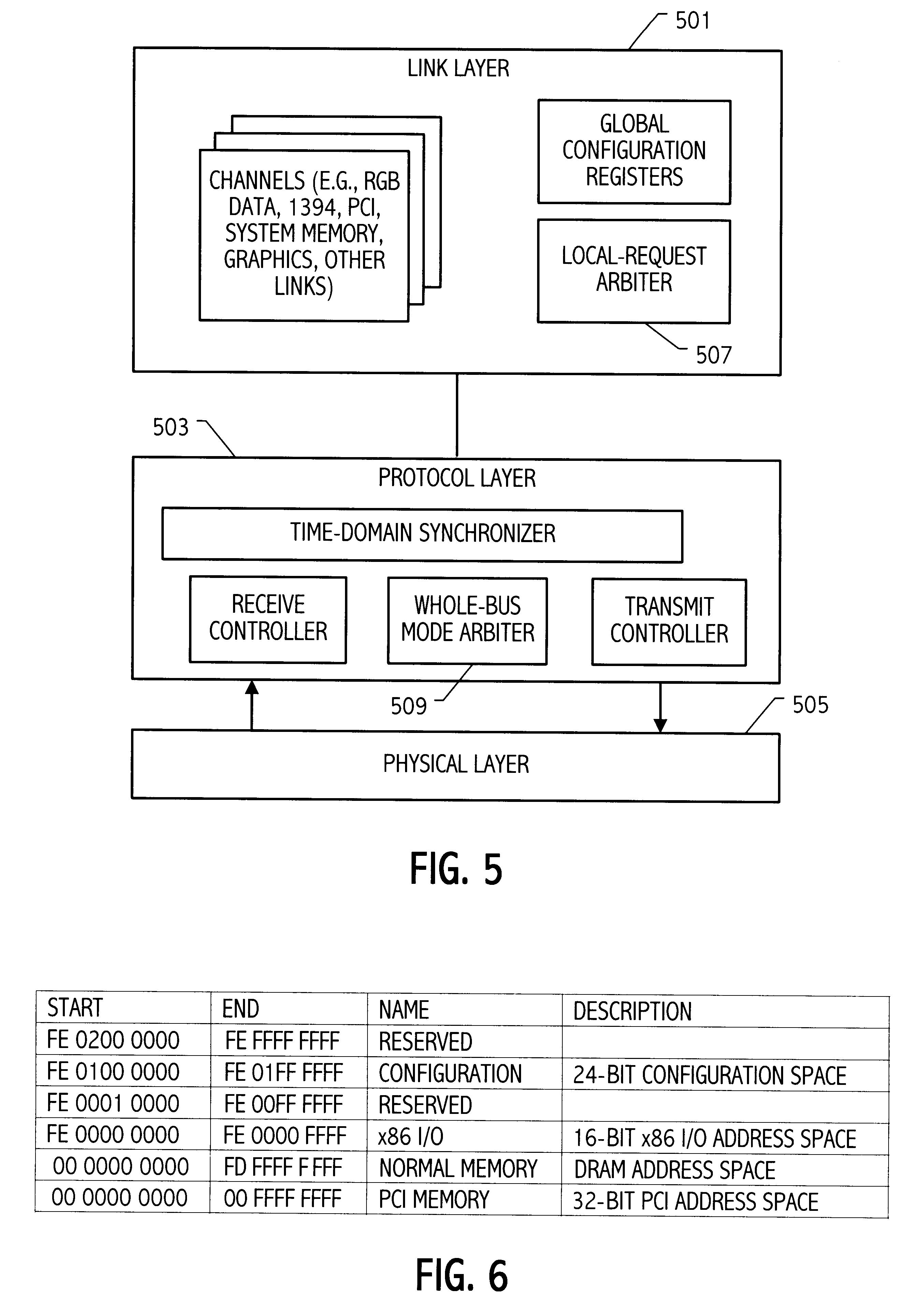Pci Configuration Space