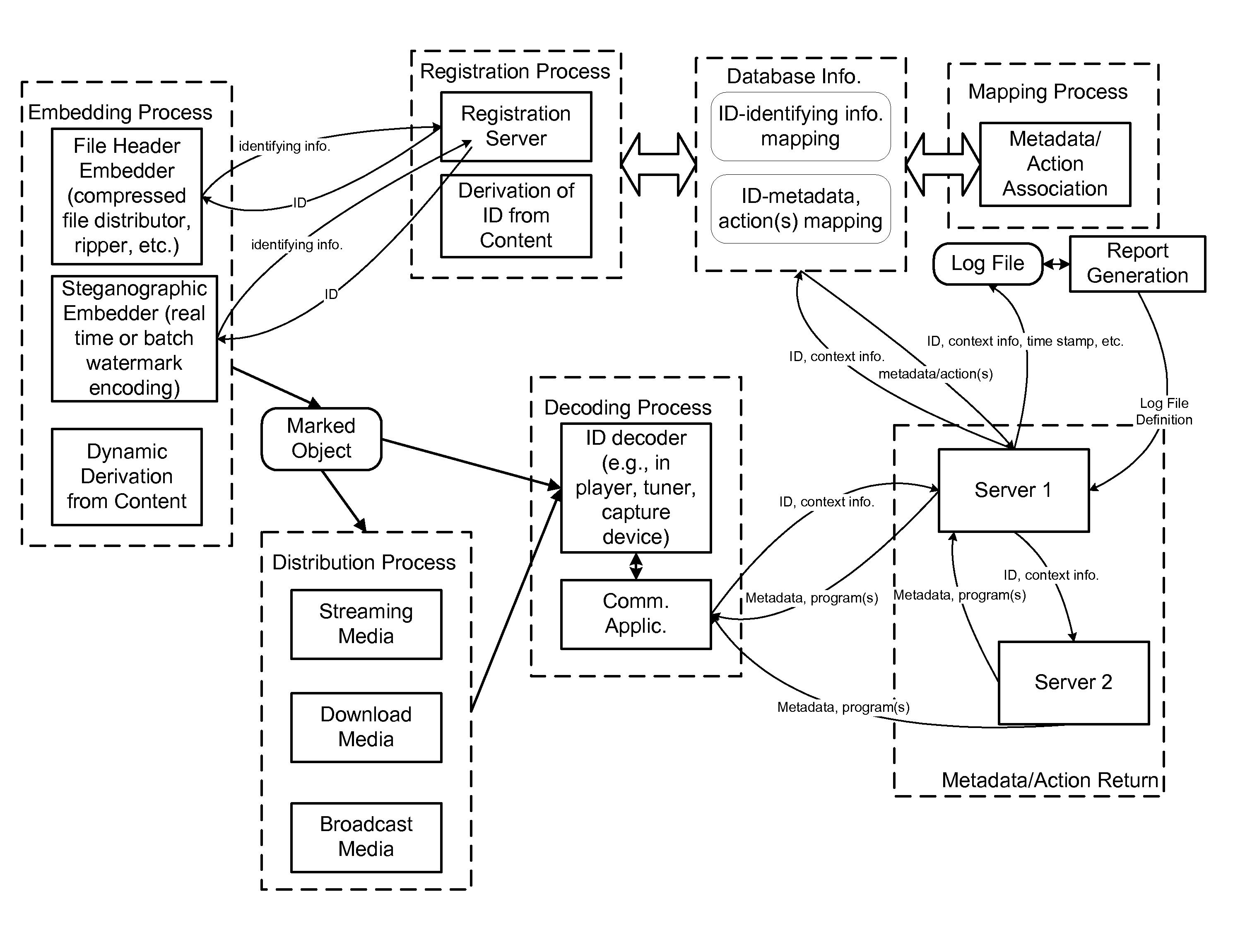 Patent US 20070250194A1