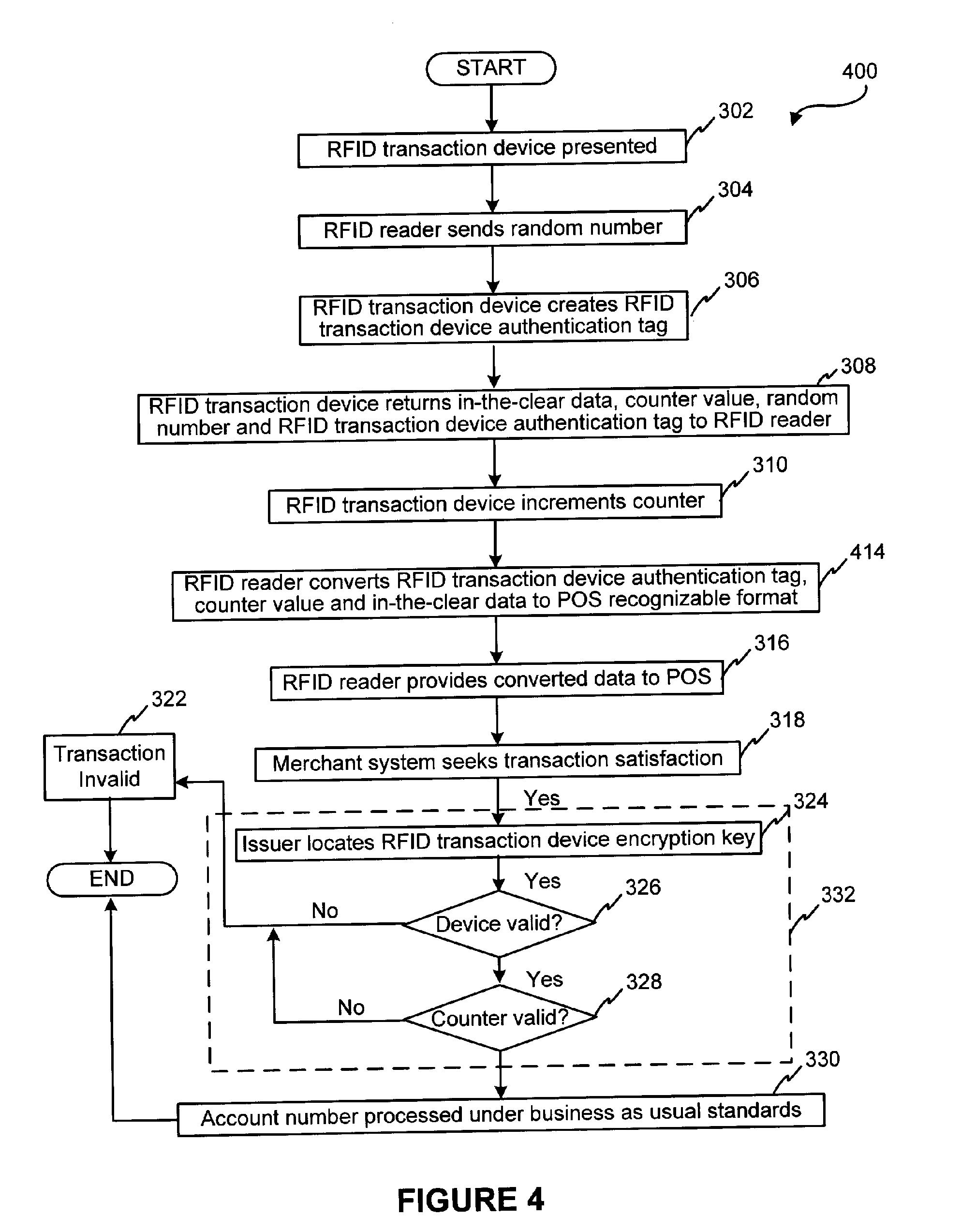 Patent US 7,705,732 B2