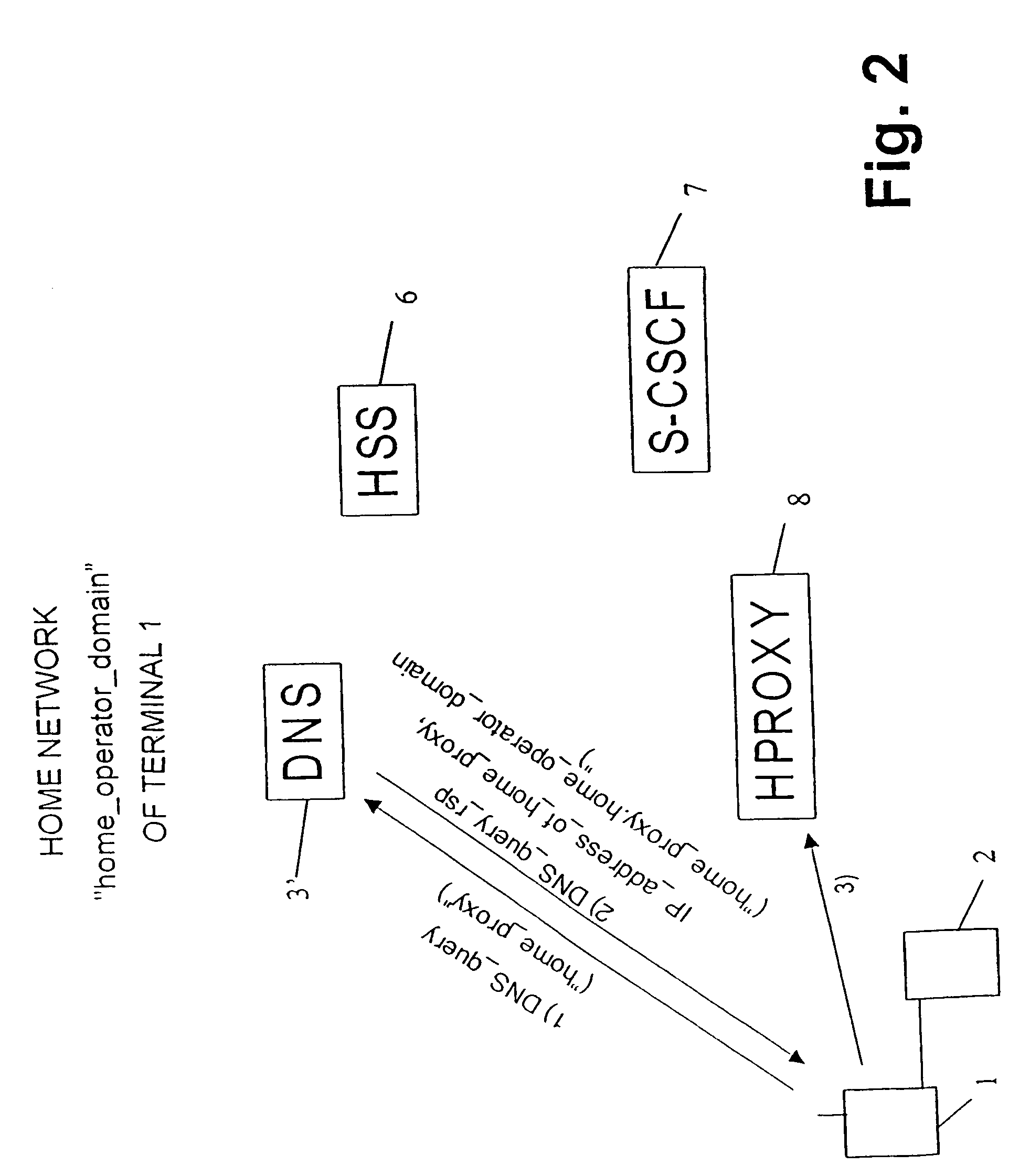 patent us 9 210 120 b2 Home Network Diagram with Switch and Router patent images patent images patent images