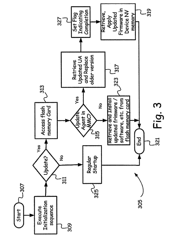 Patent US 8,578,361 B2