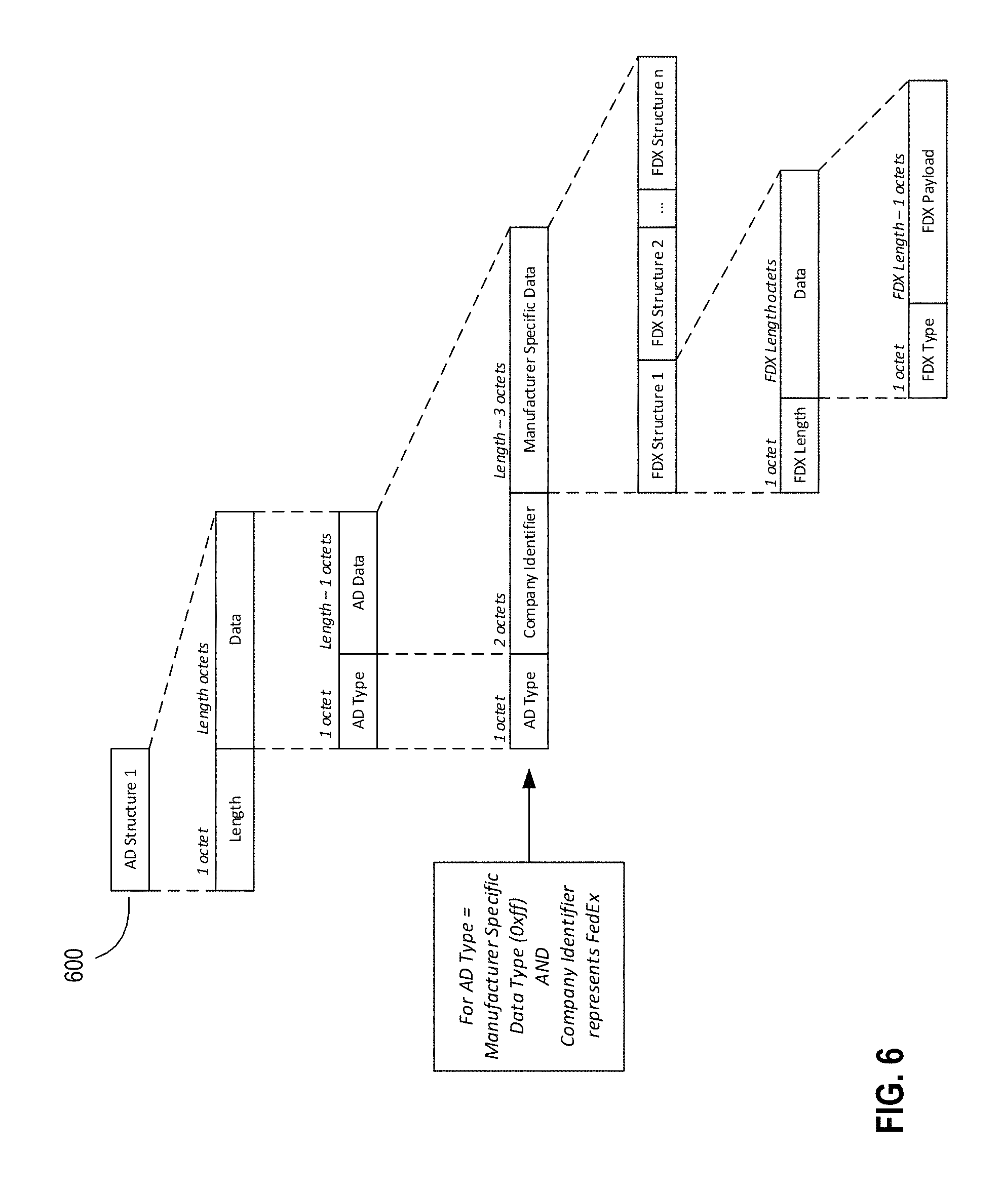 Patent Us 9984348 B2 Overhead Crane Wiring Diagram In Addition Solar Panel Regulator Charge