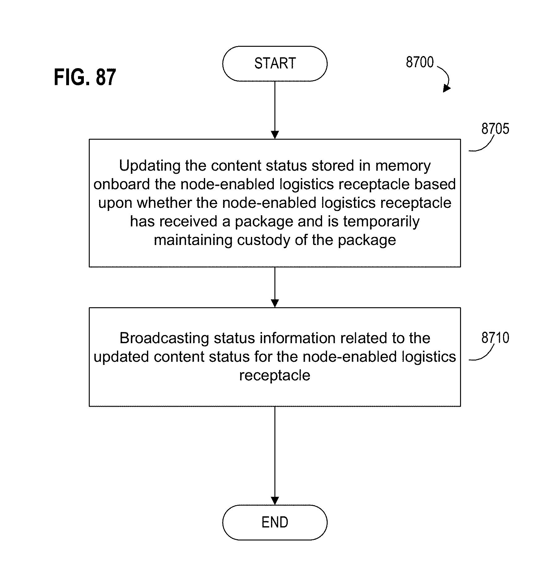 Patent US 9,984,348 B2