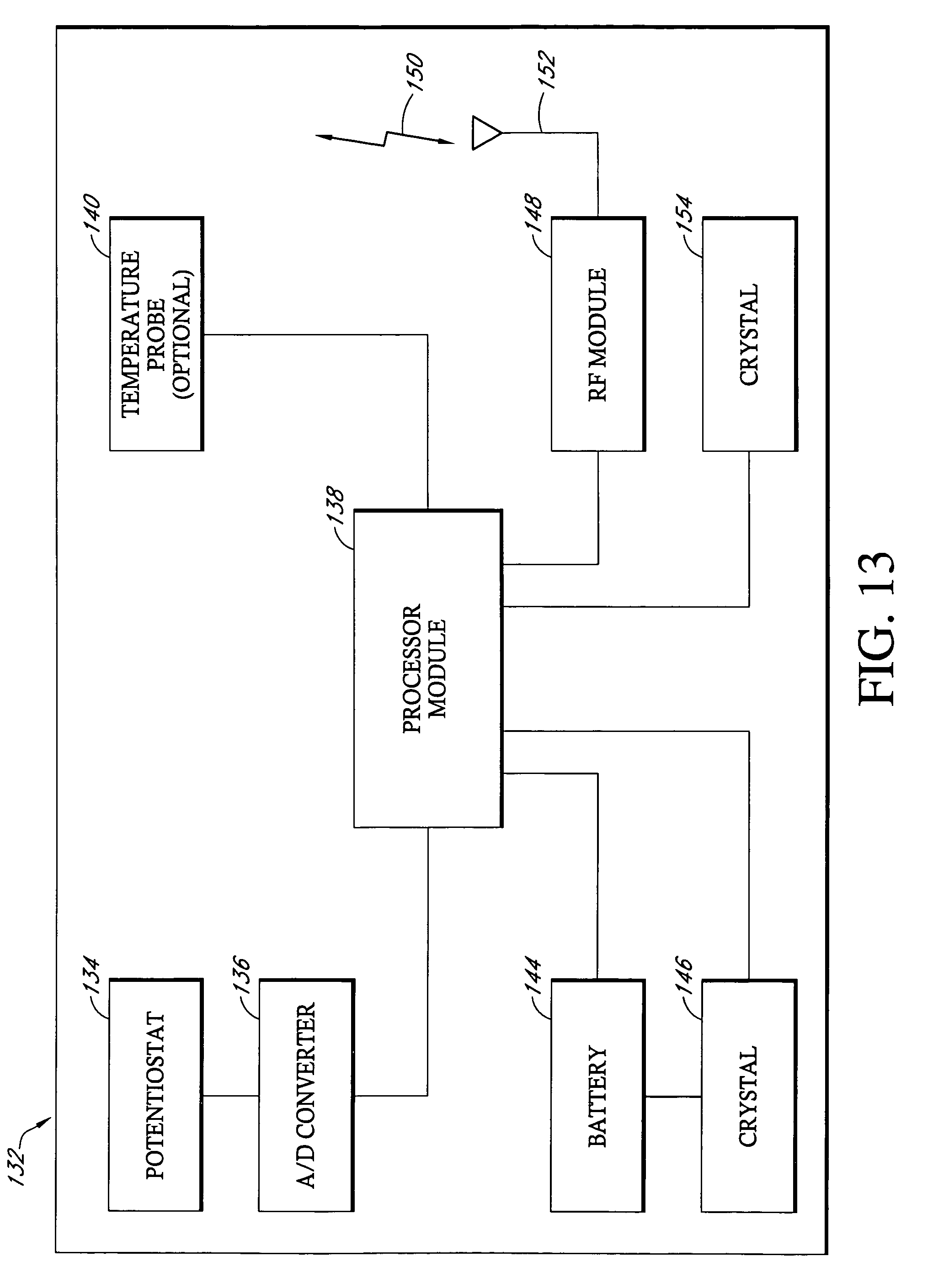 Patent Us 7885697 B2 Converter Connected To Measure Ratiometric Values Of Quad Load Cells 0 Petitions