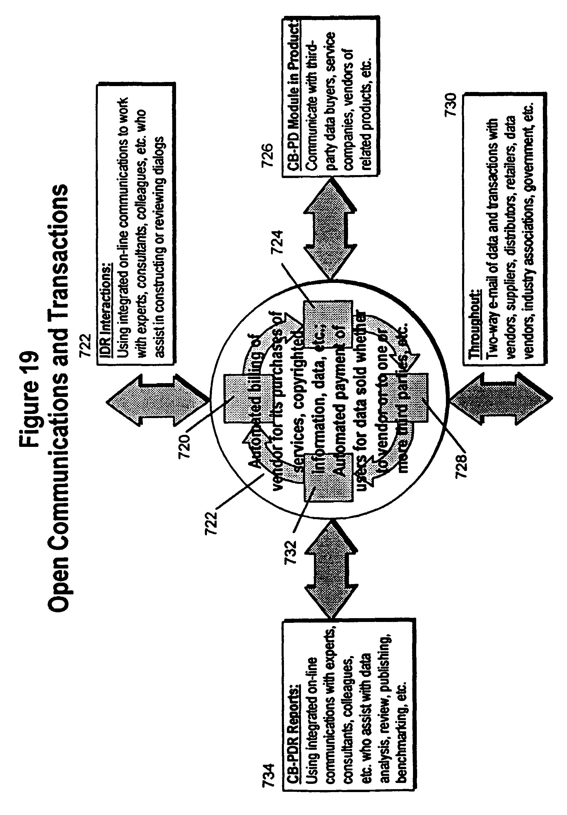 Patent US 7,620,565 B2