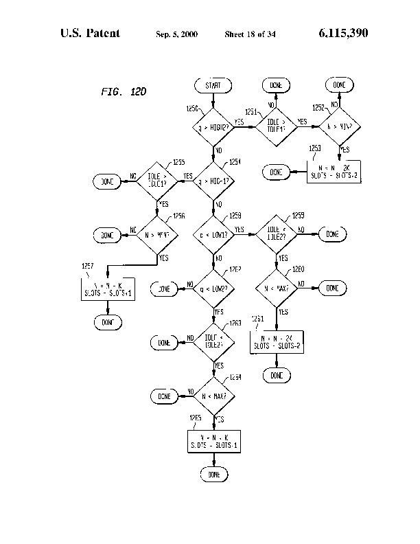 Patent Us 6115390 A