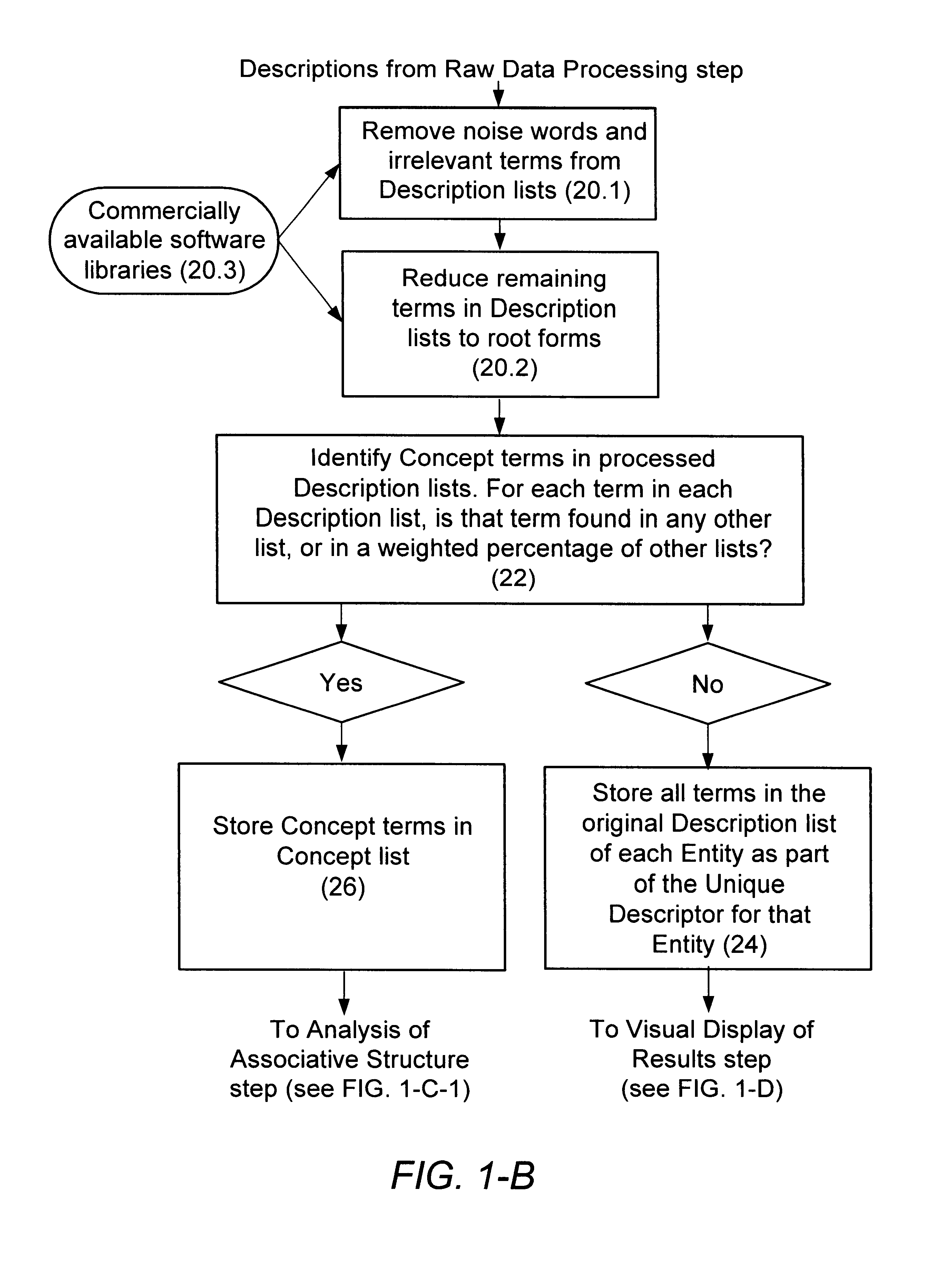 Patent US 6,629,097 B1