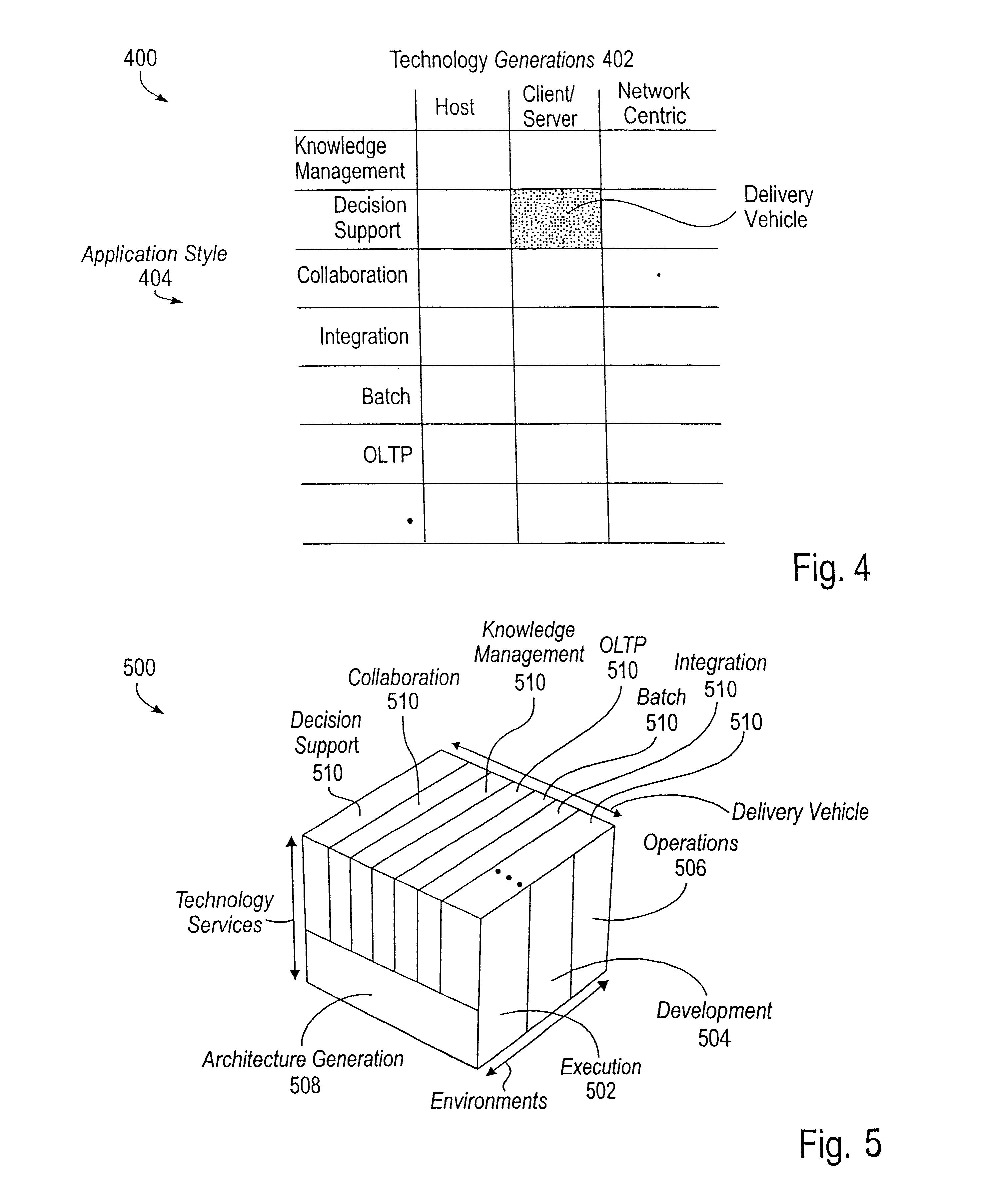 Patent US 6,529,948 B1
