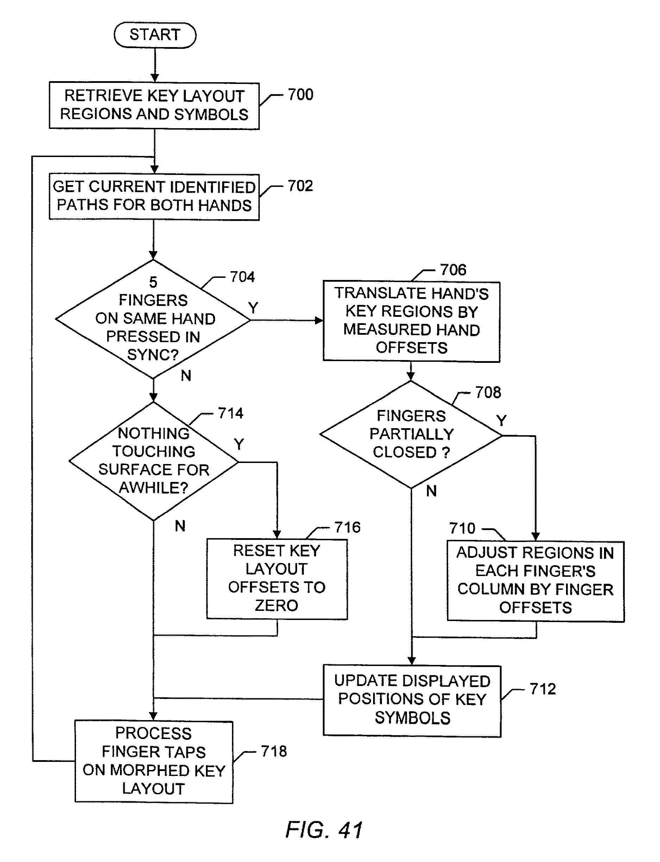 Patent Us 9626032 B2 Chromalox Wiring Diagram Images