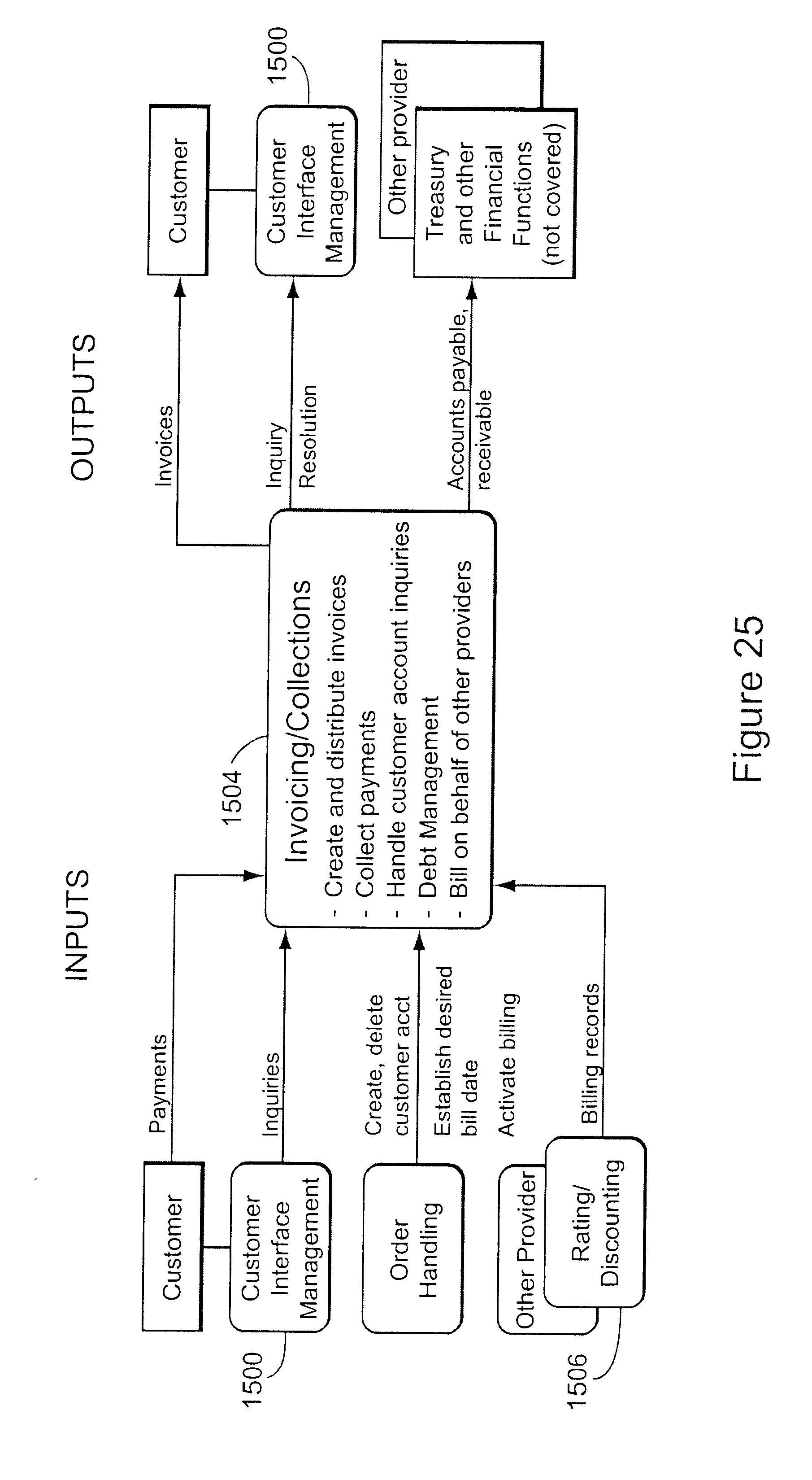 Patent Us 6606744 B1 Cb Radio Mic Wiring Diagrams Likewise Speakon Cable Diagram Images