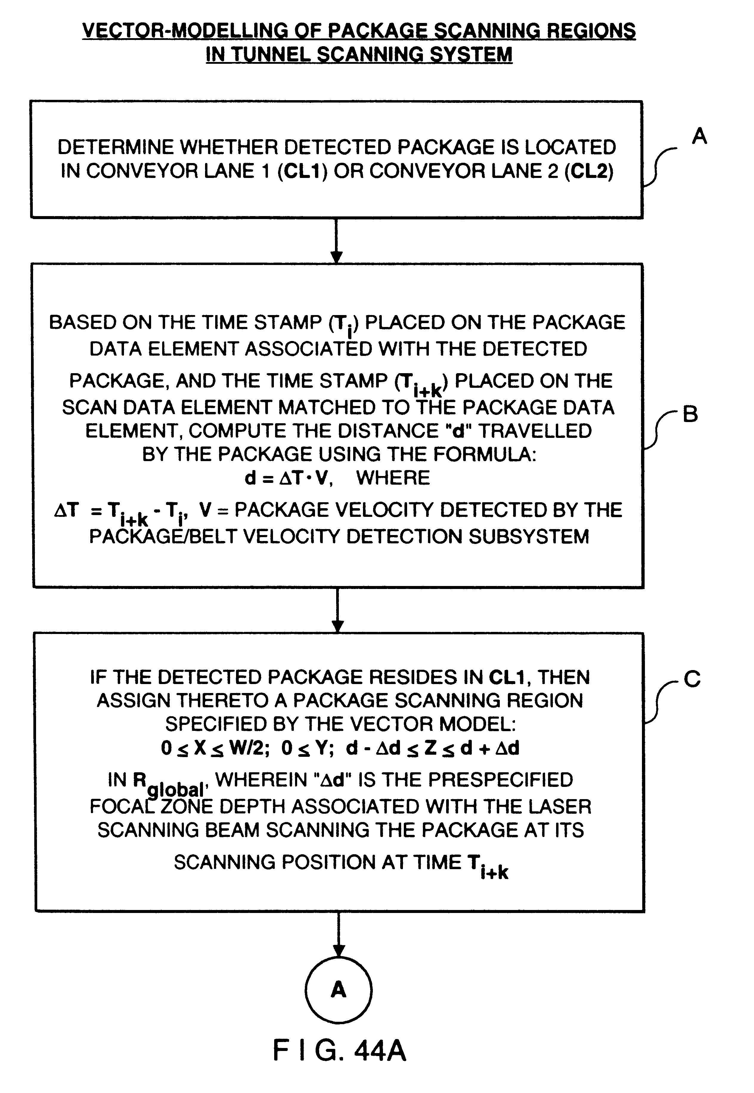 Patent US 6,554,189 B1