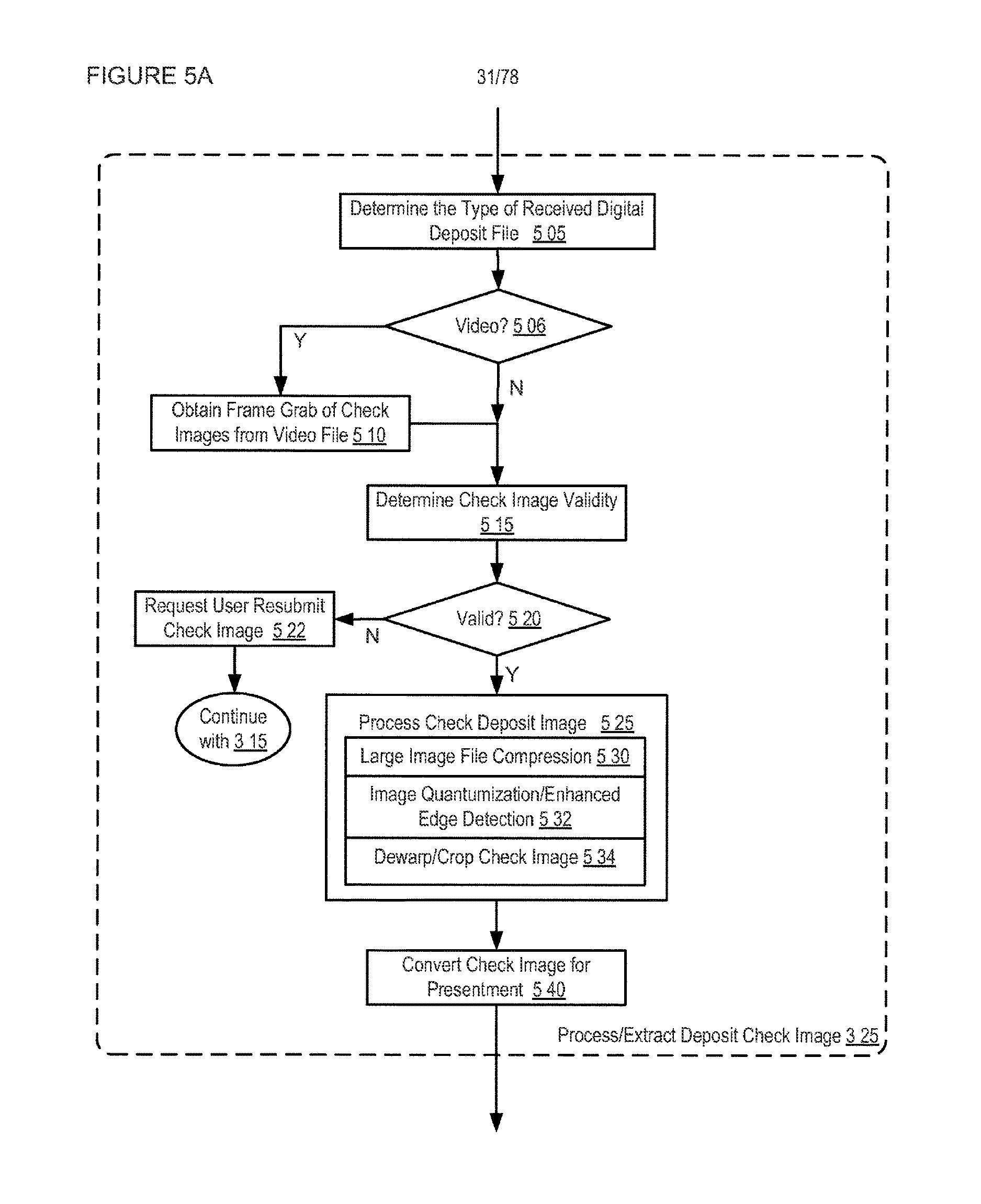 Patent US 9,779,452 B1