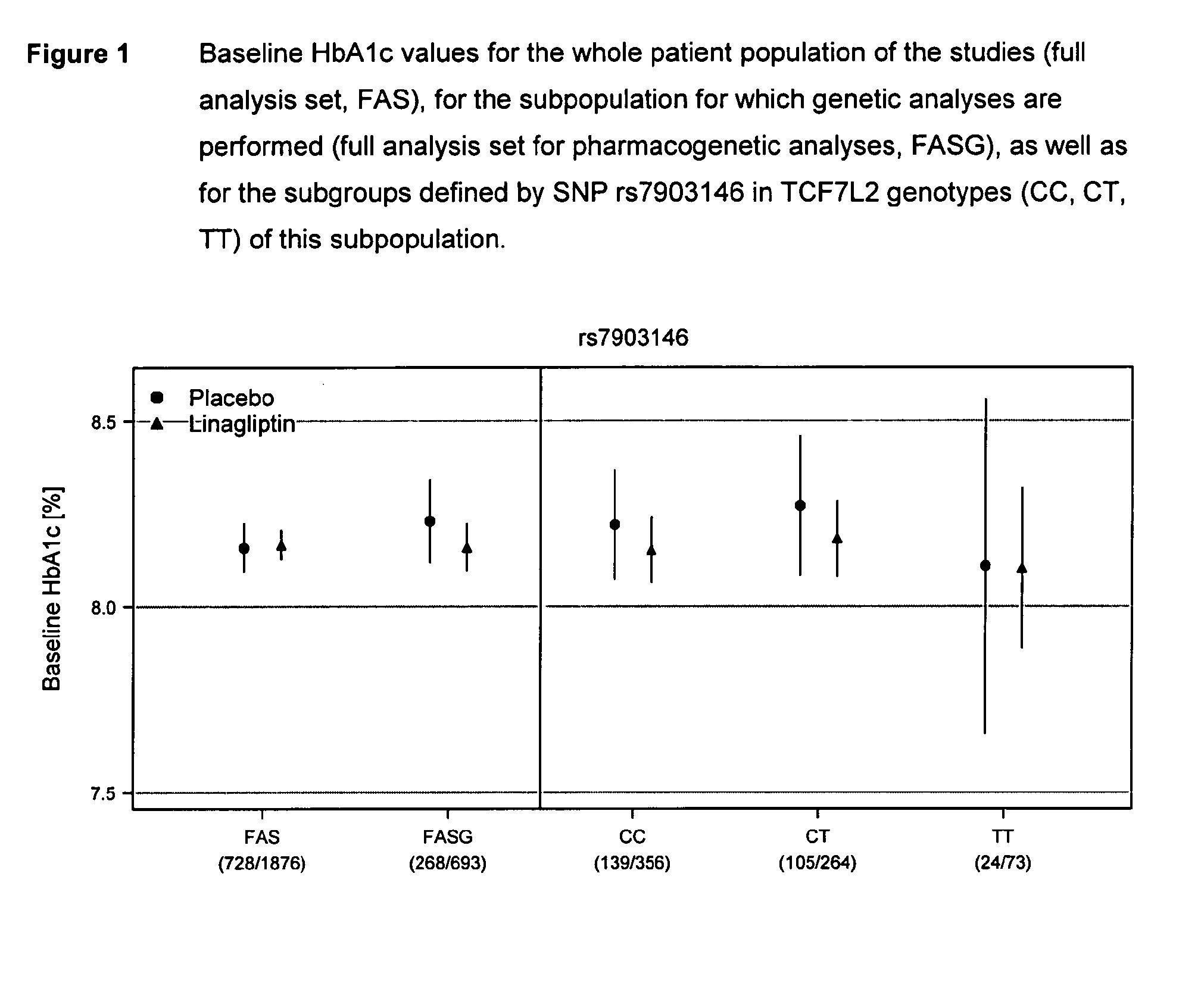 Patent US 9,457,029 B2