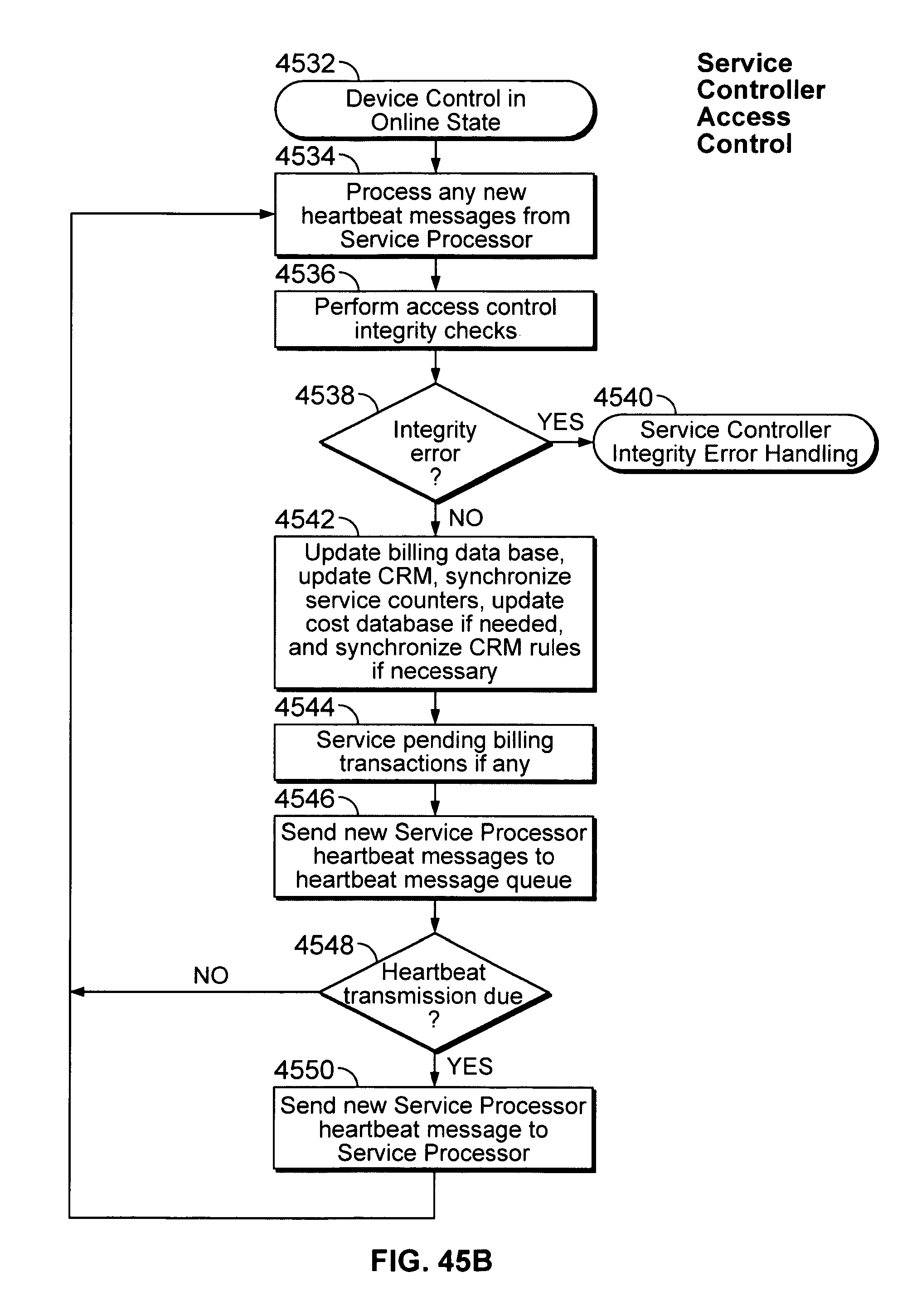 Patent US 9,014,026 B2