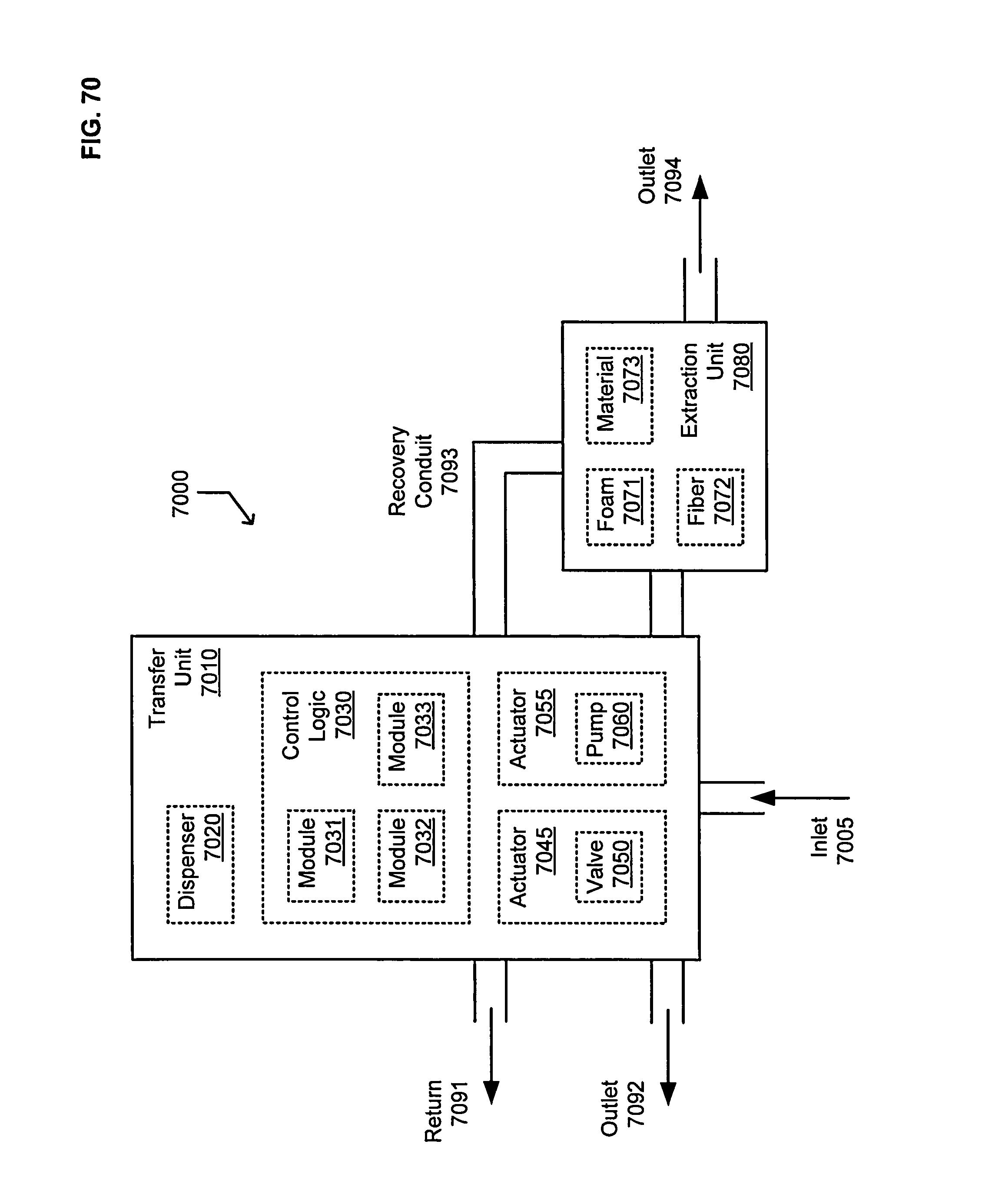 Patent US 8,870,813 B2 on
