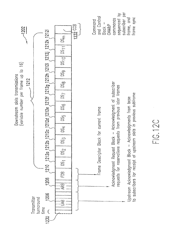 Patent RE46206E1