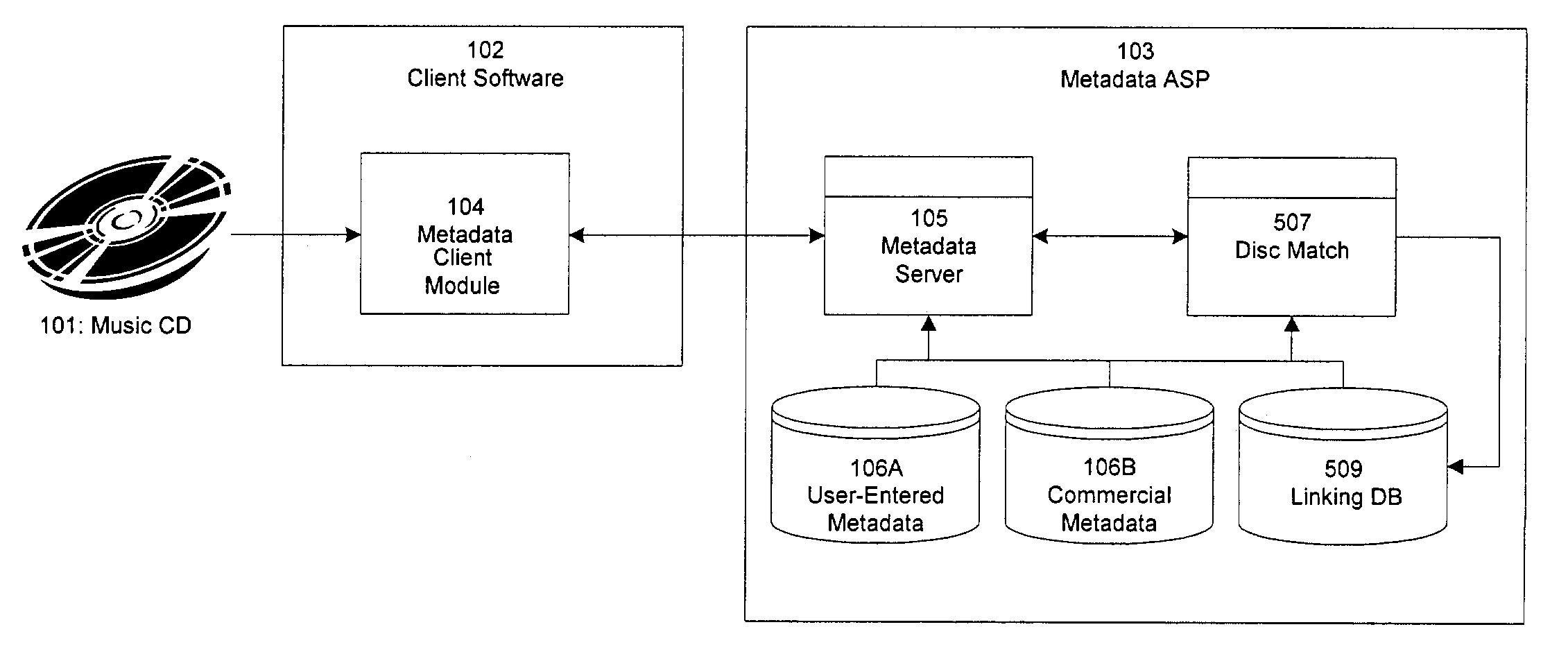 Patent US 7,707,221 B1