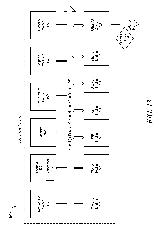 Patent Us 9253663 B2 Centurylink Modem Router Diagram Moreover Work Hub Switch