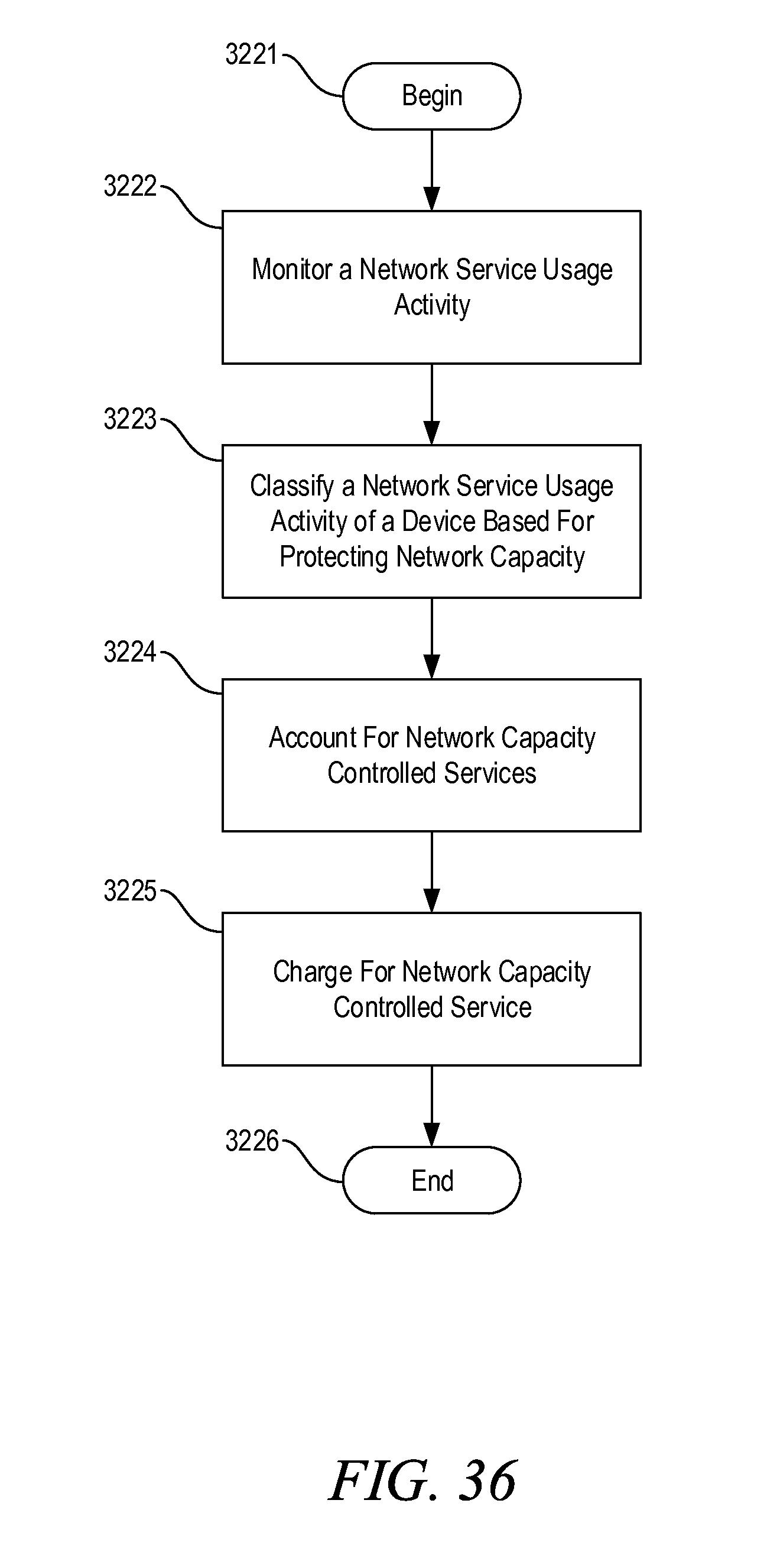Patent US 9,253,663 B2