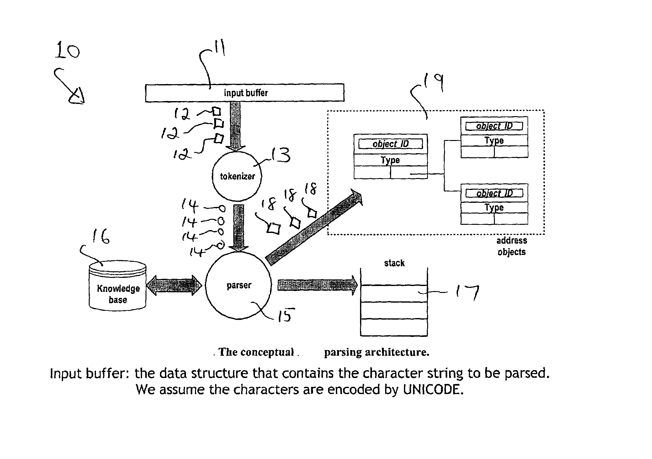 Patent US 20020111951A1 on