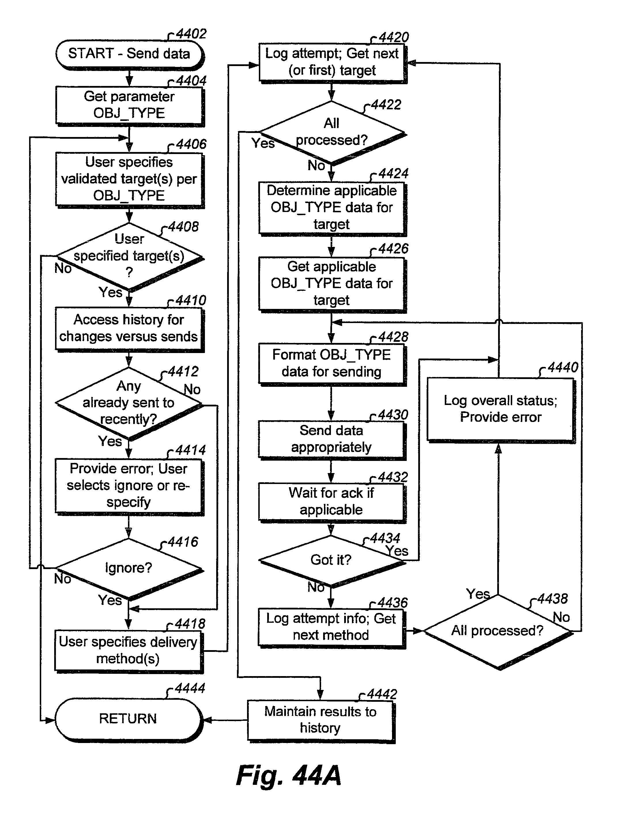 Patent US 9,055,406 B2