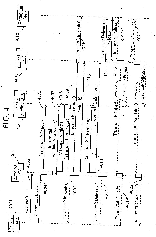 Patent US 20080097899A1