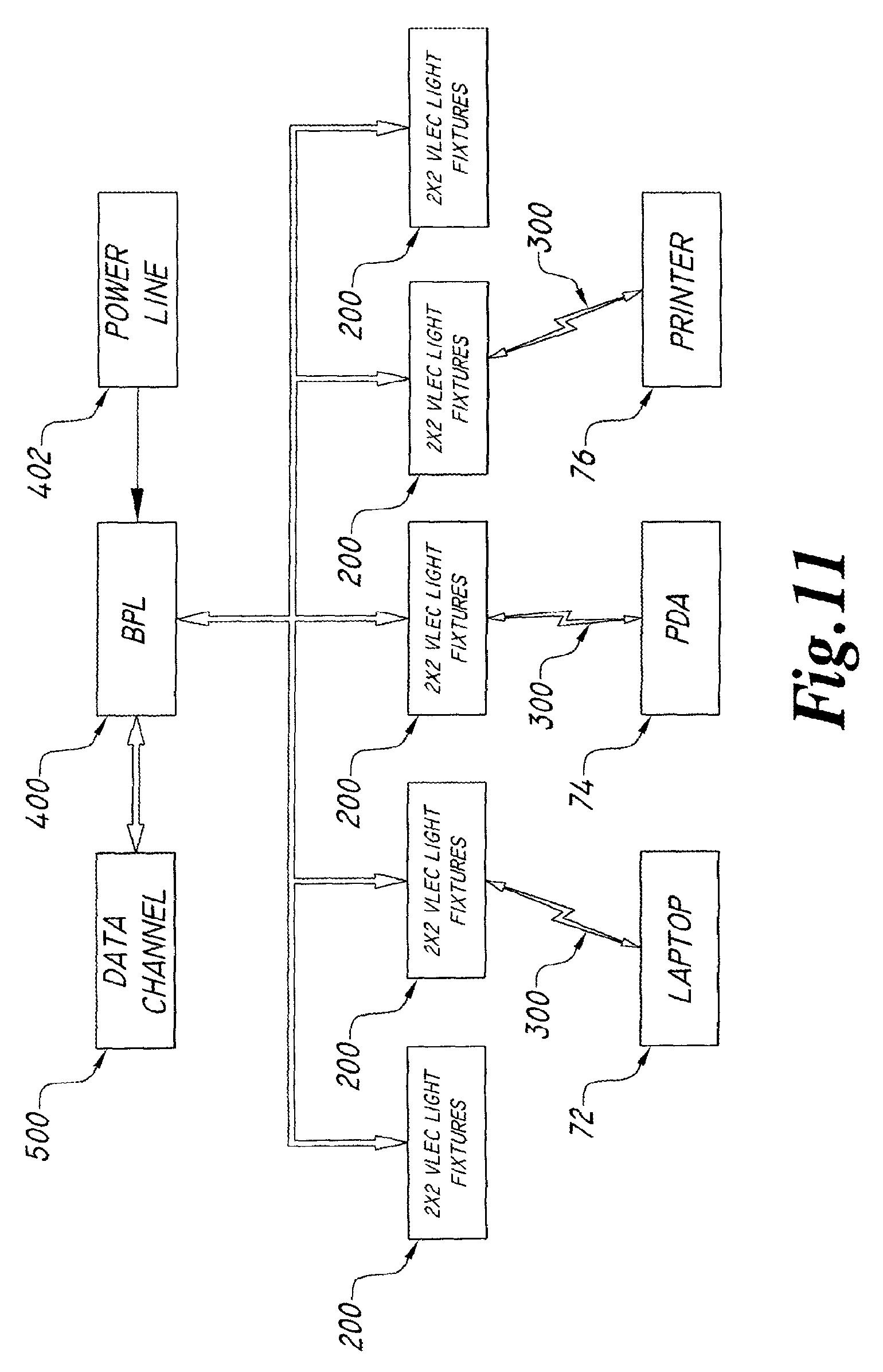 linear lightmeter circuit circuit diagram tradeoficcom index