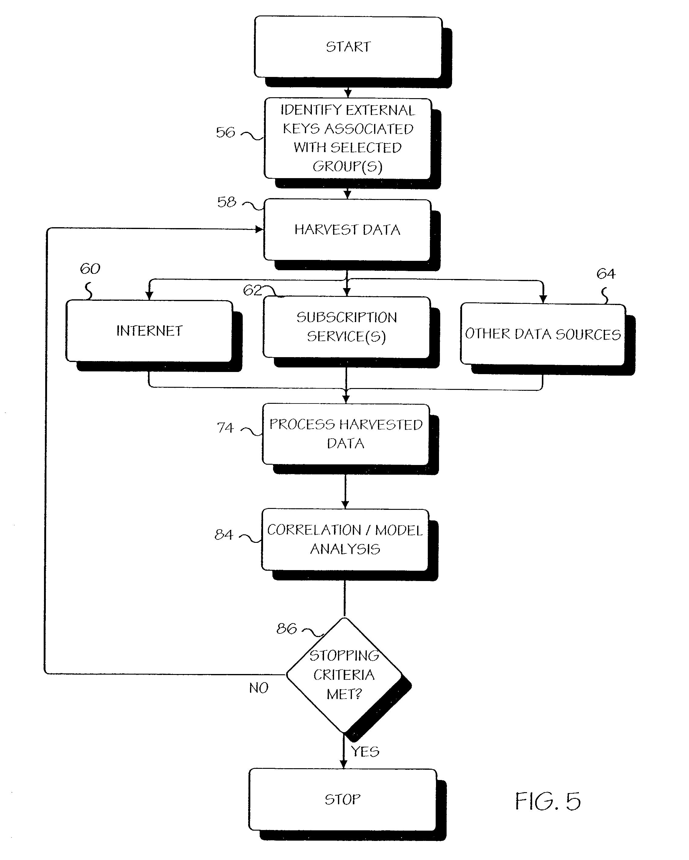 Patent US 20040049473A1