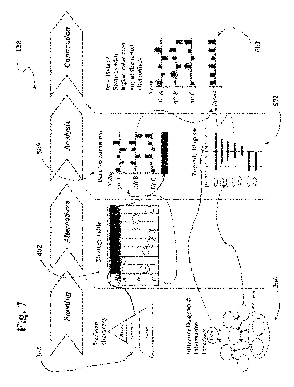 Patent Us 8160988 B1 Plant Cell Diagram Collection Image Bidcom Server 09