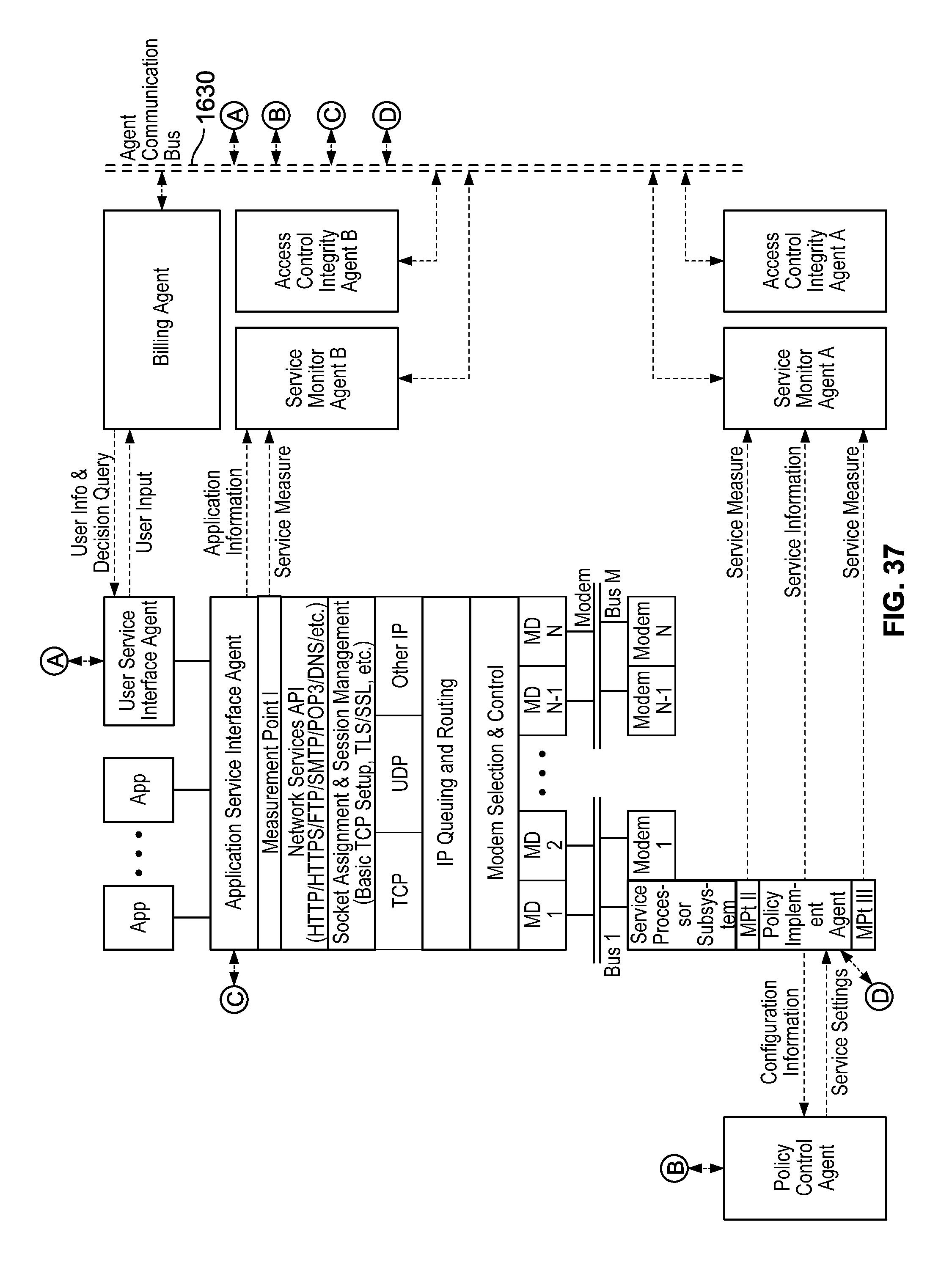Cisco 2504 Reset Button