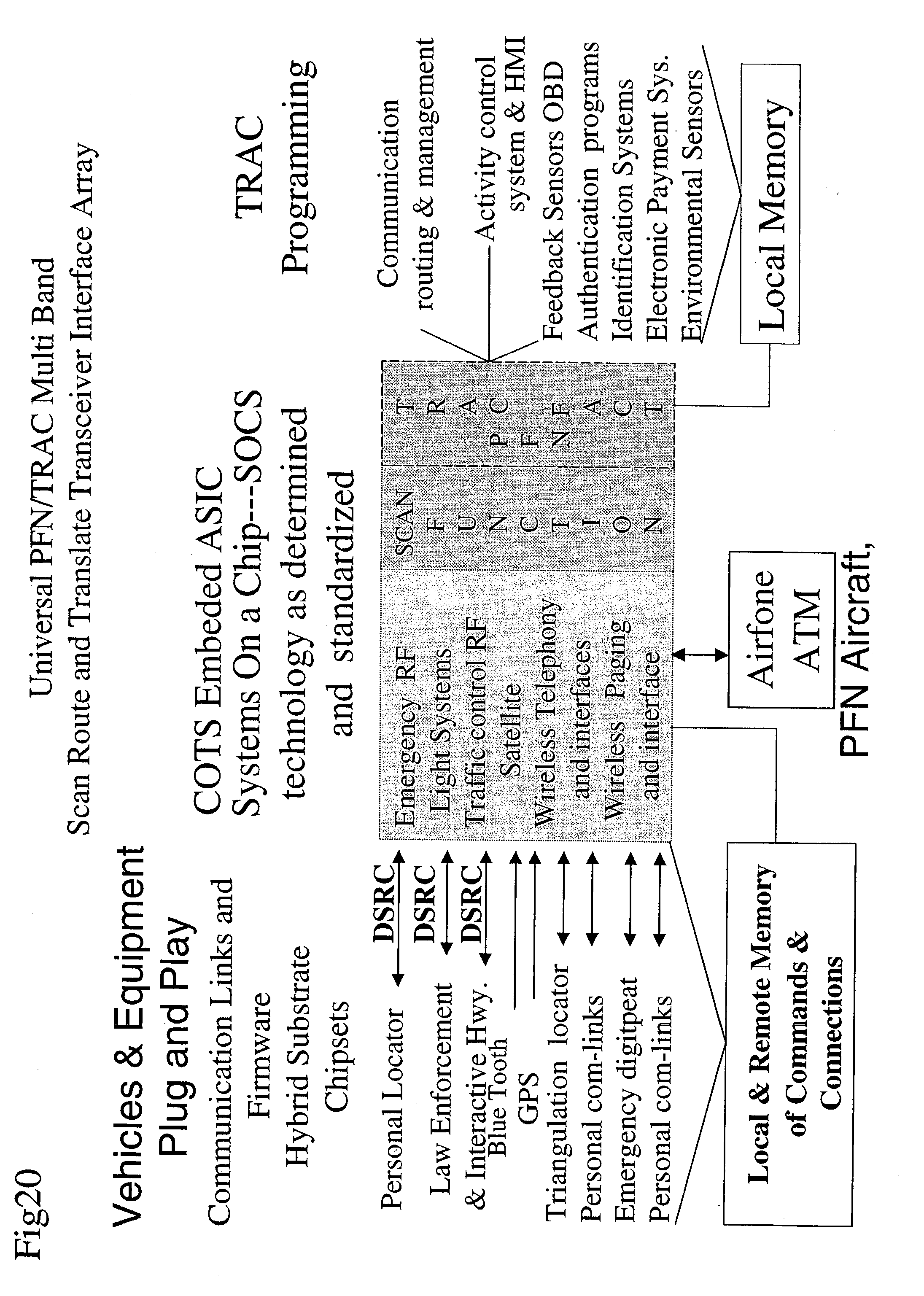 Patent Us 20030093187a1 The Current Stays Same Everywhere In A Series Circuit Images