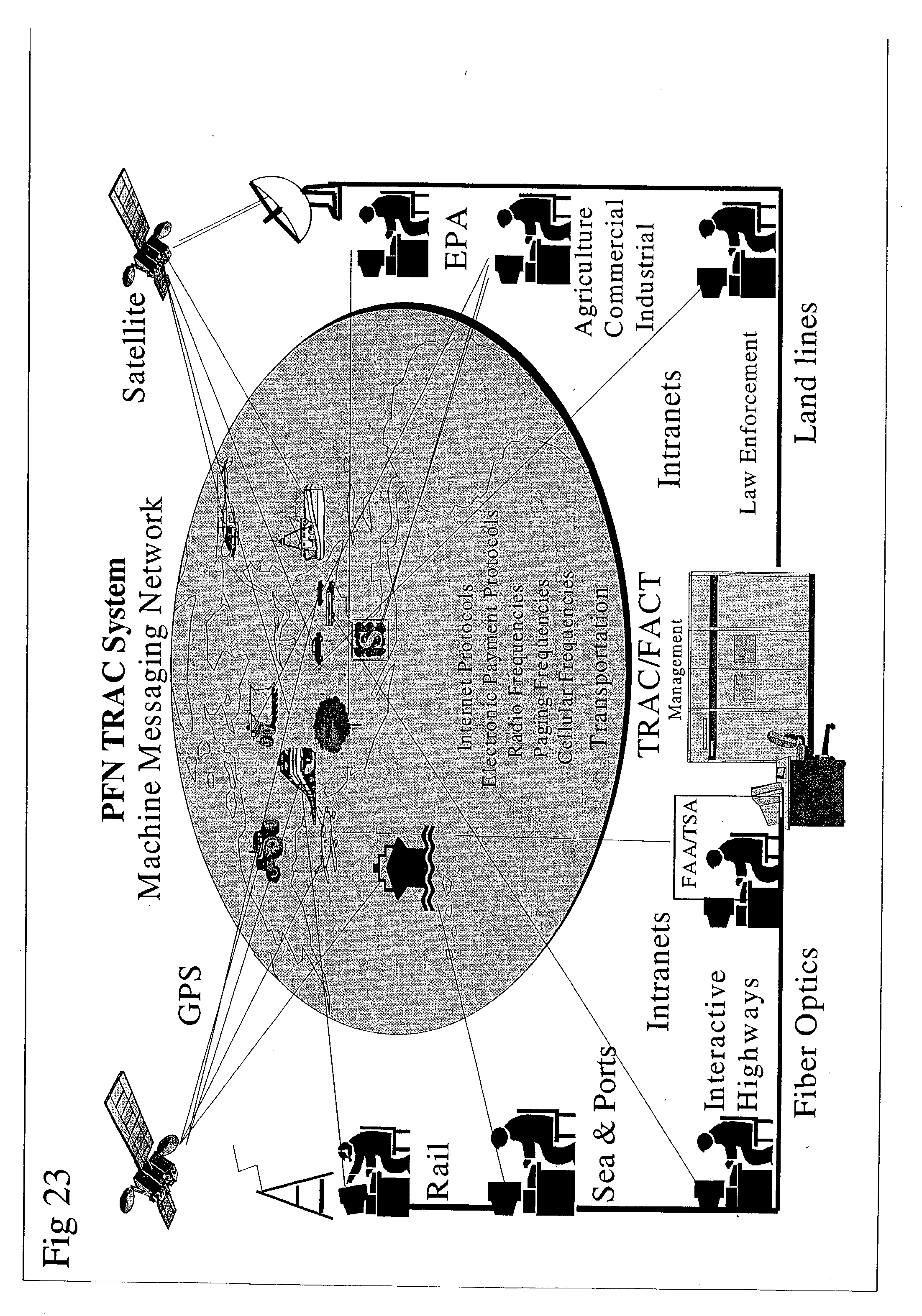 Patent Us 20030093187a1 Radio Likewise Aircraft Receiver Circuits On 5 Tube Schematic Images