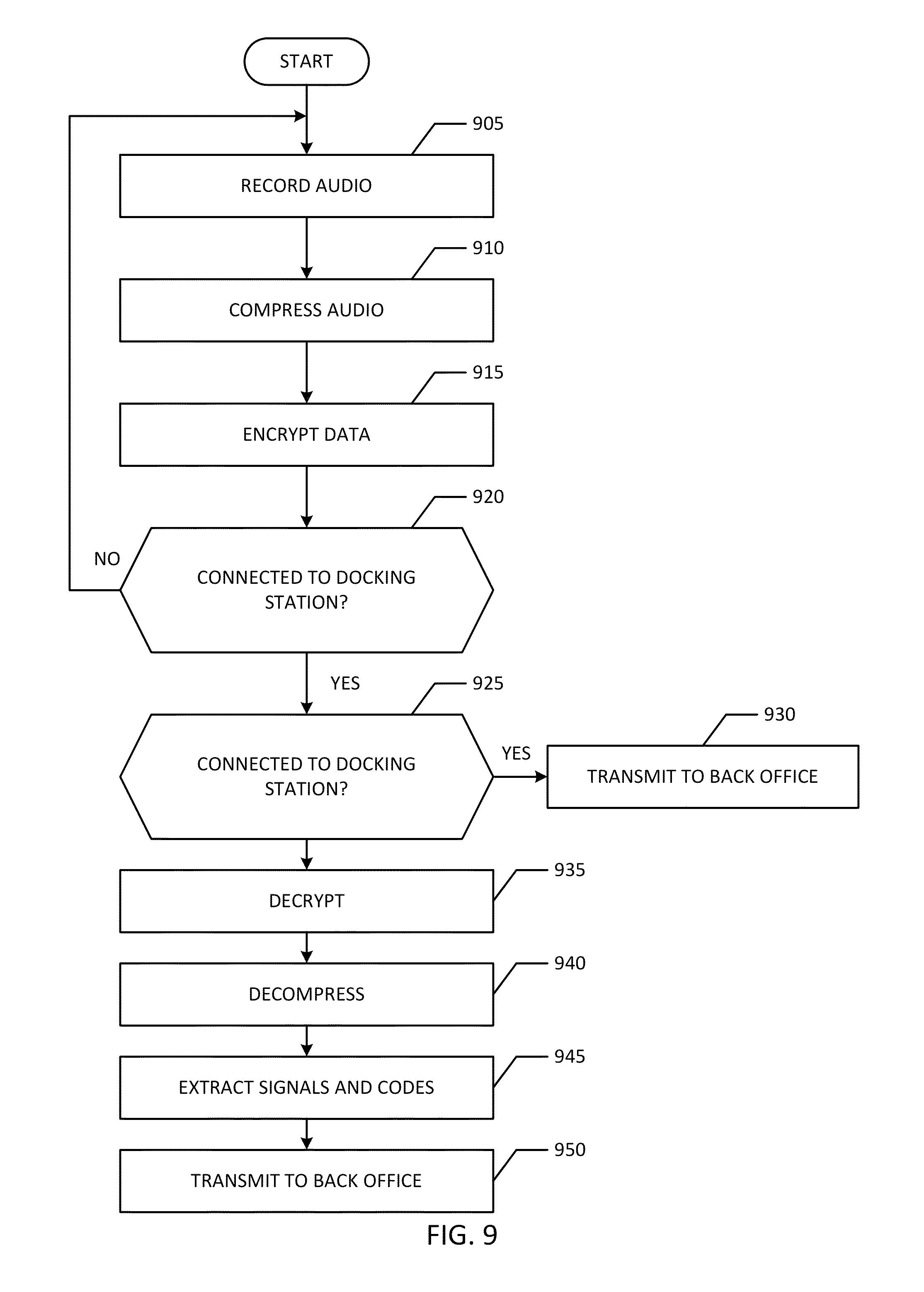 Patent US 9,185,457 B2 on