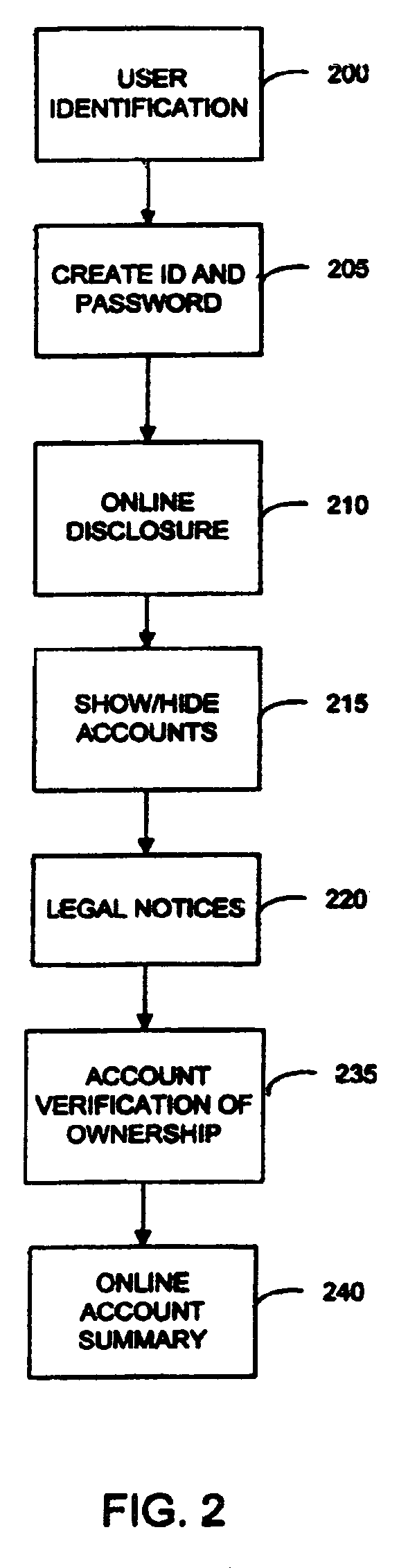 Patent US 7,966,496 B2