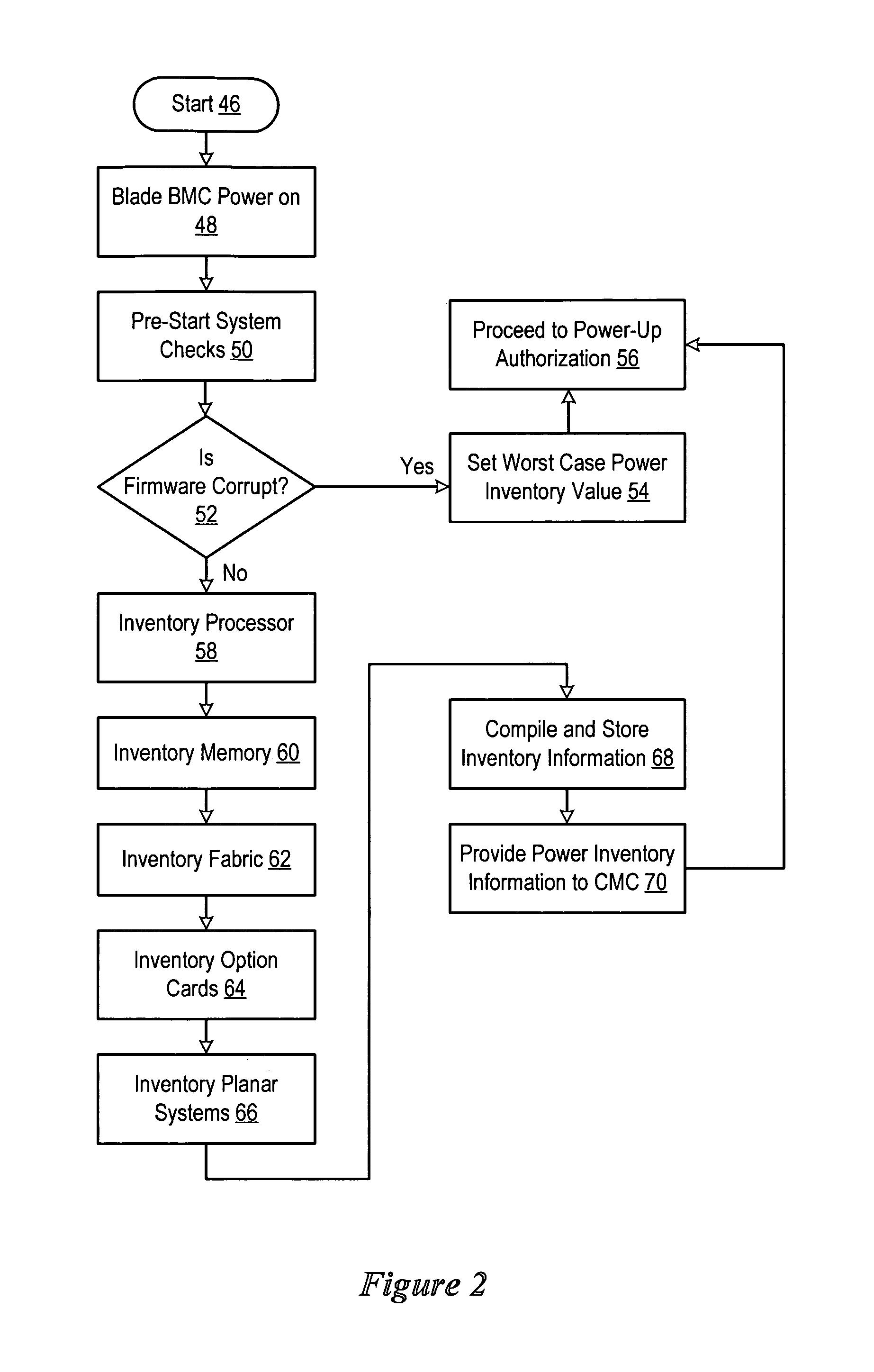 Patent US 7,383,454 B2