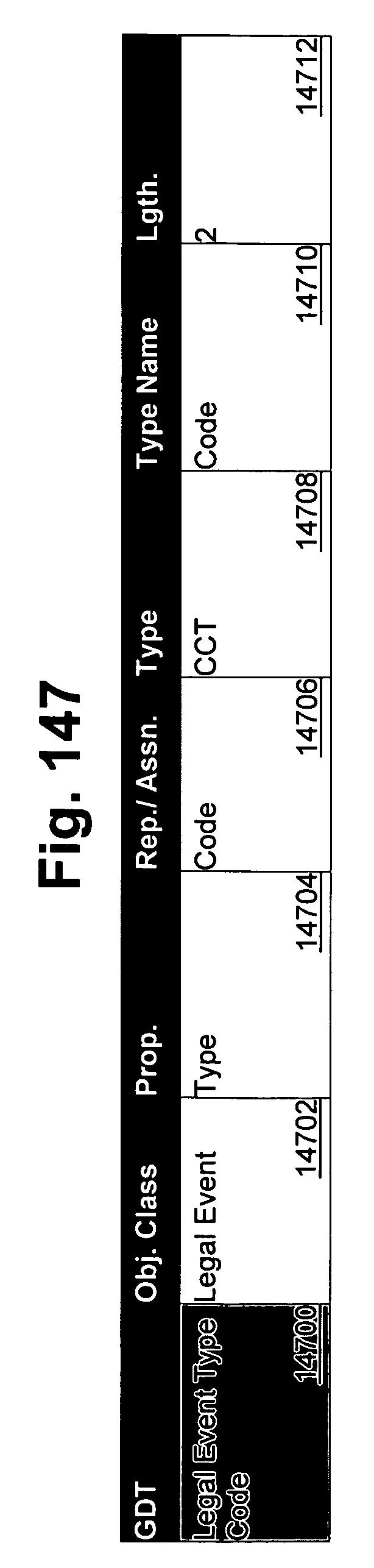 dd standard oil abbreviator with cdrom