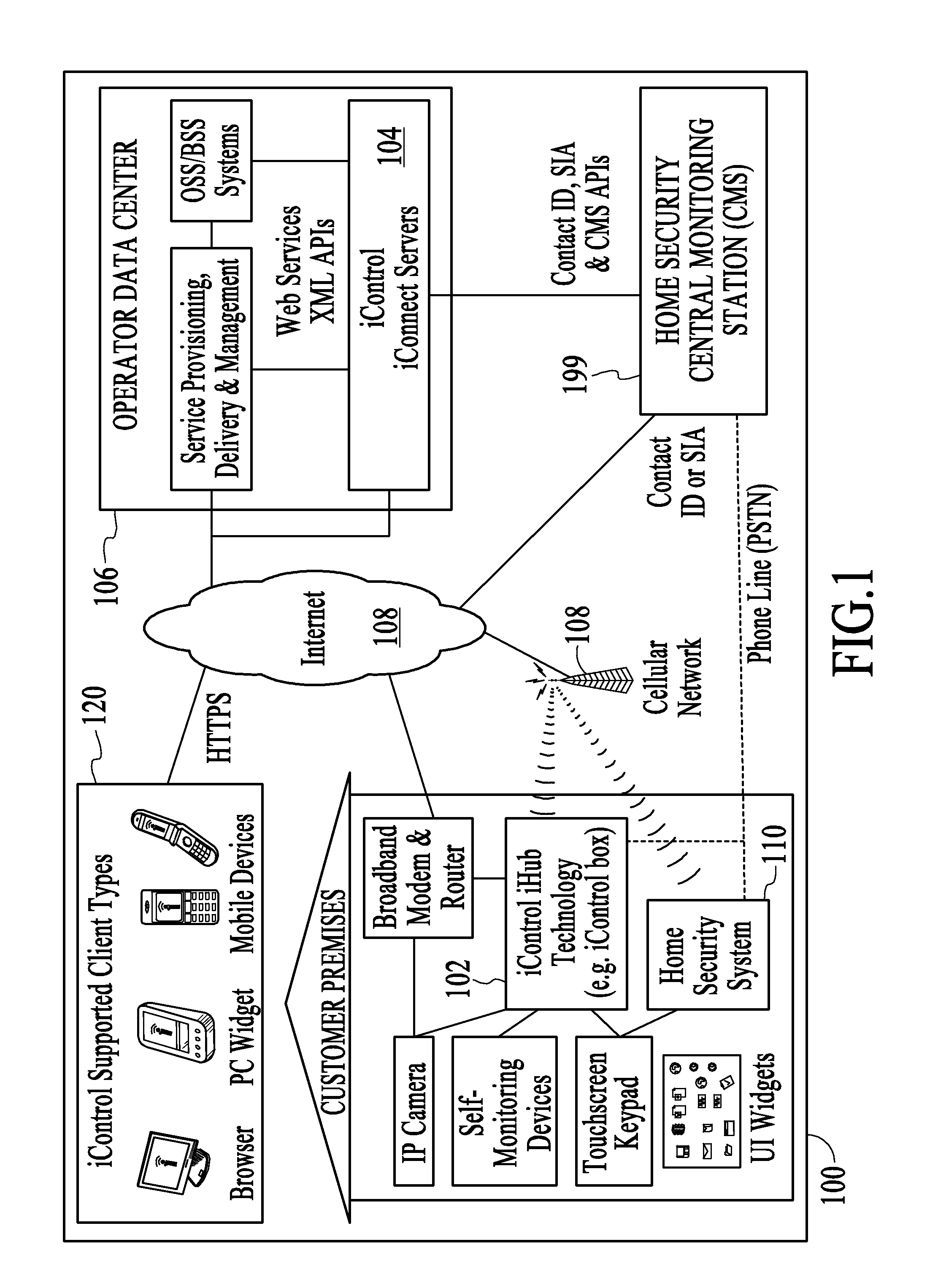 Patent Us 9628440 B2 Wireless Video Security System Diagram Modular For Expandability Images