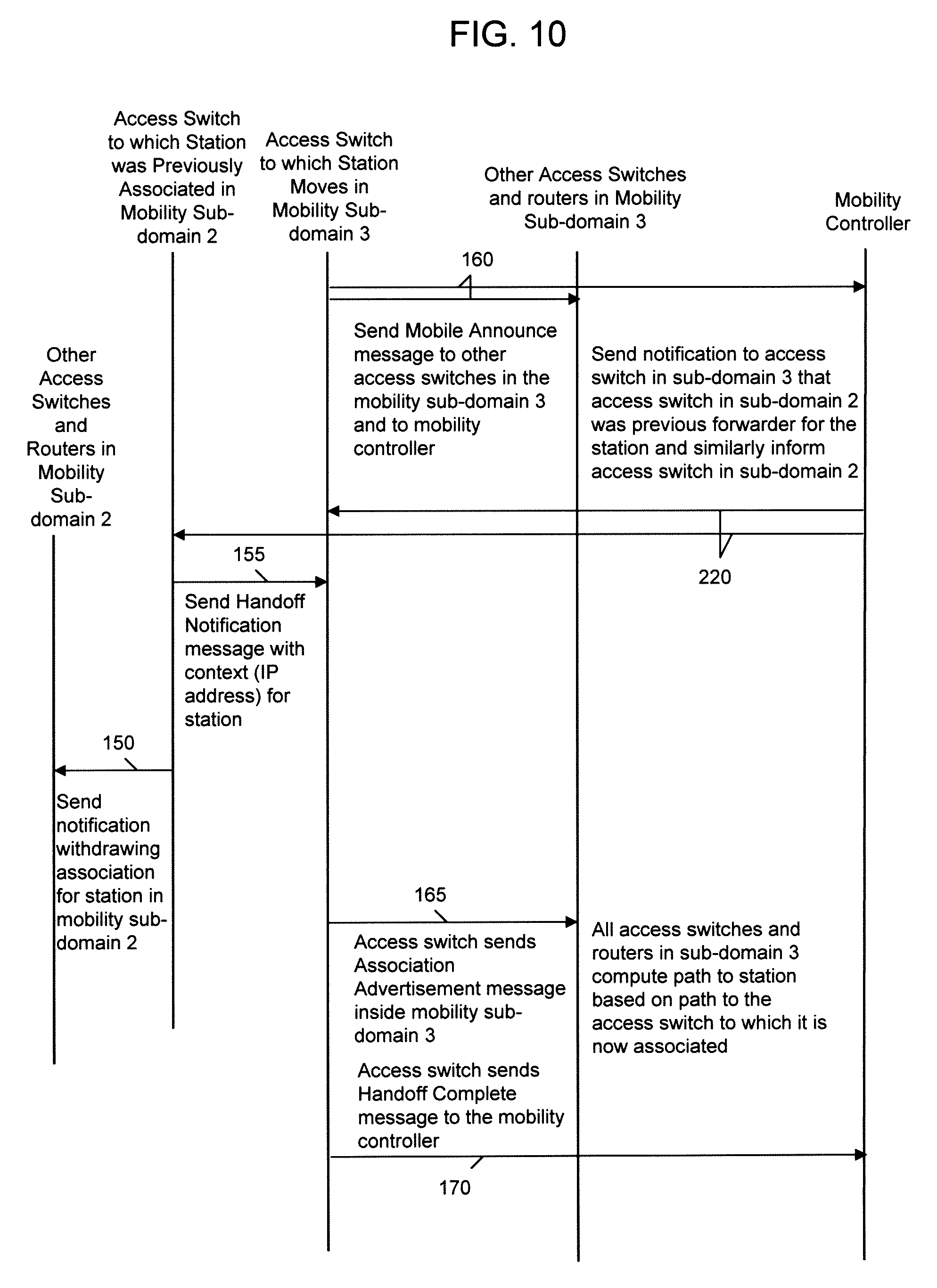Patent Us 8520595 B2 Logical Wired Network Diagram 0 Petitions