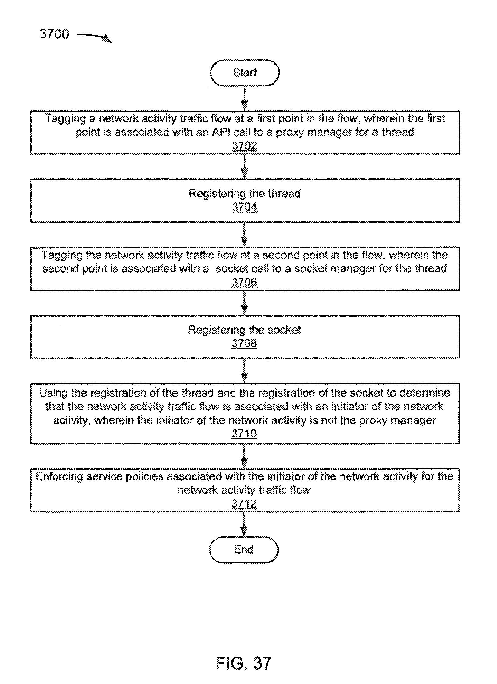 Patent US 9,647,918 B2