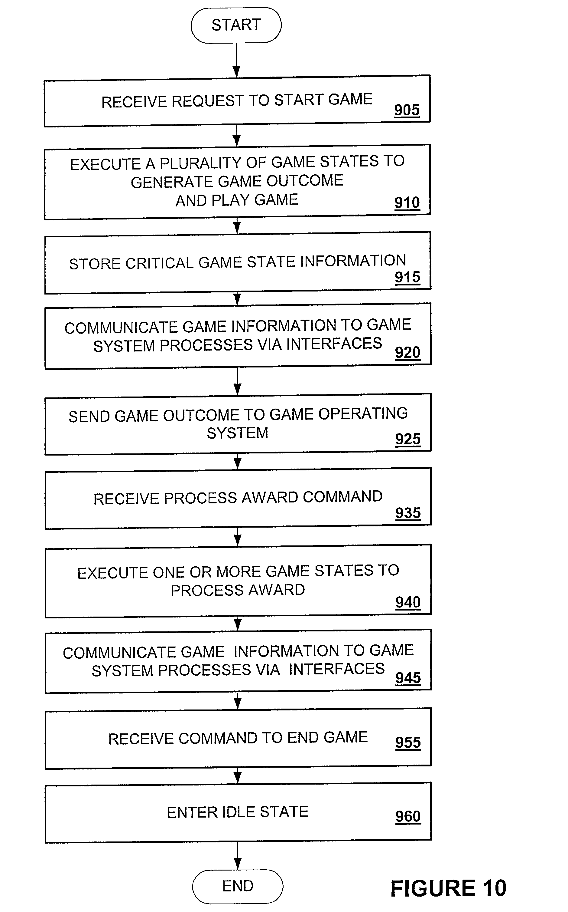 Patent US 7,931,533 B2