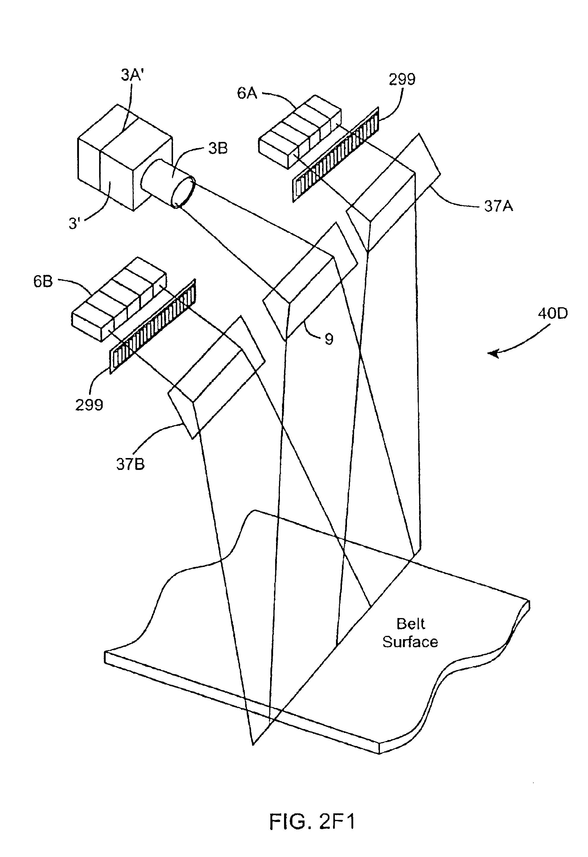 Patent Us 6971578 B2 Fiber Optics Diagram Diffusive Optical Belts Images