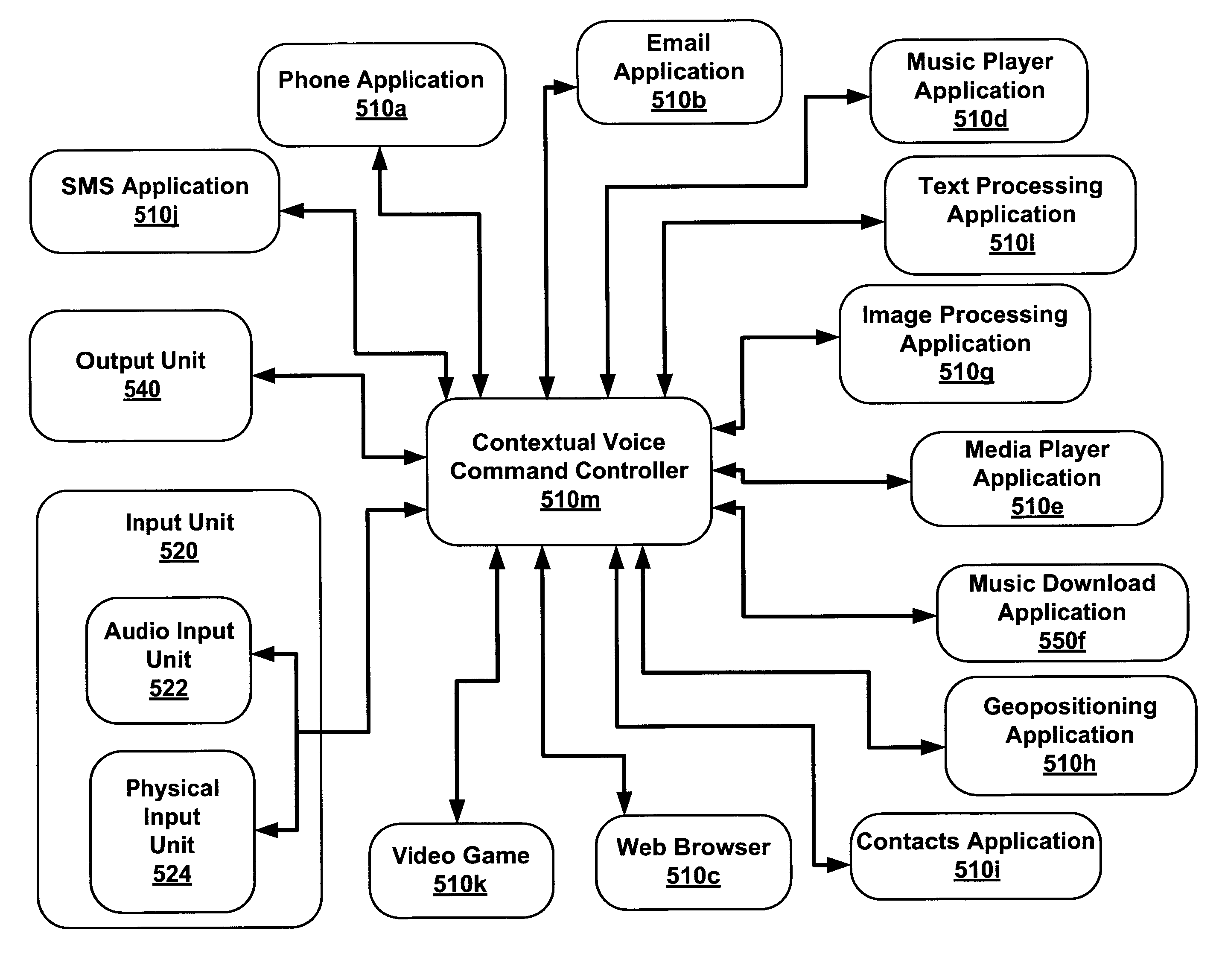 Patent US 20100312547A1