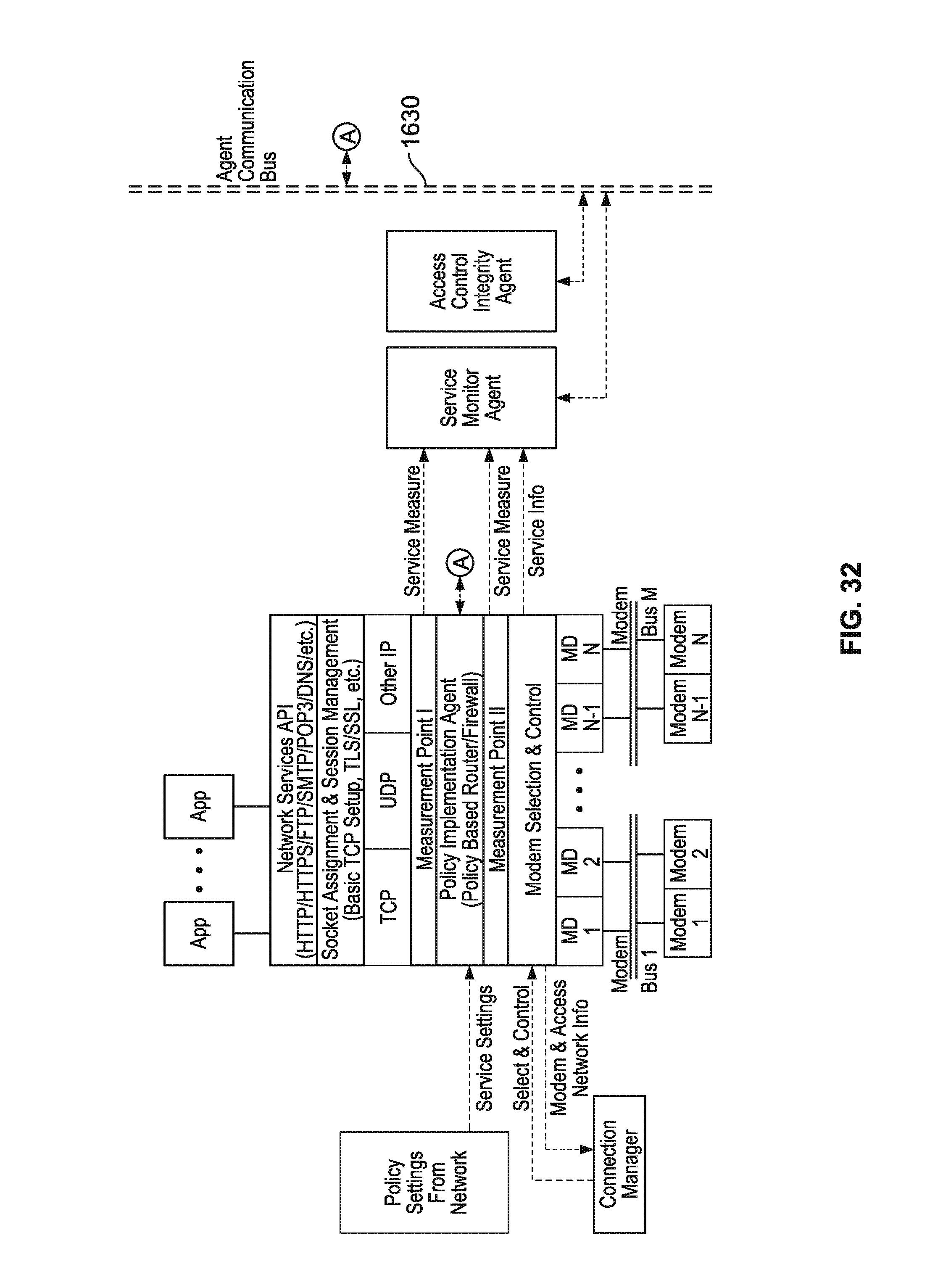 Patent Us 8570908 B2 Hunter Dsp Wiring Diagram Images