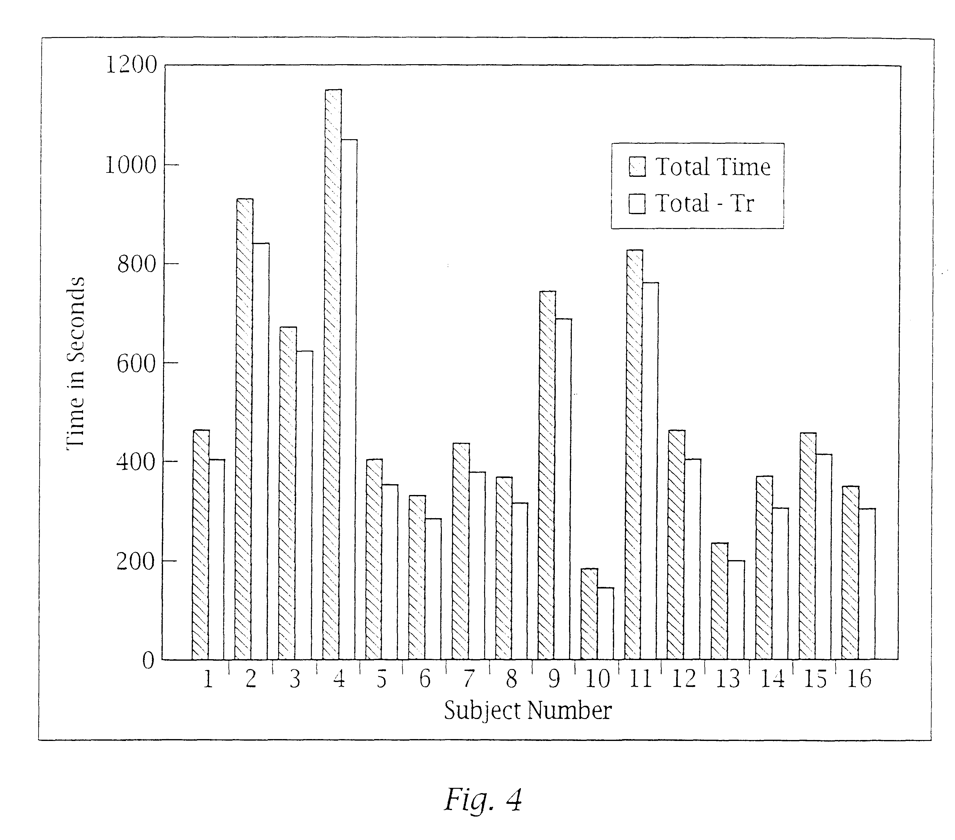 Patent Us 6400996 B1 Conservatively Rated At 14 Watts Per Channel Circuit Boards For Easy