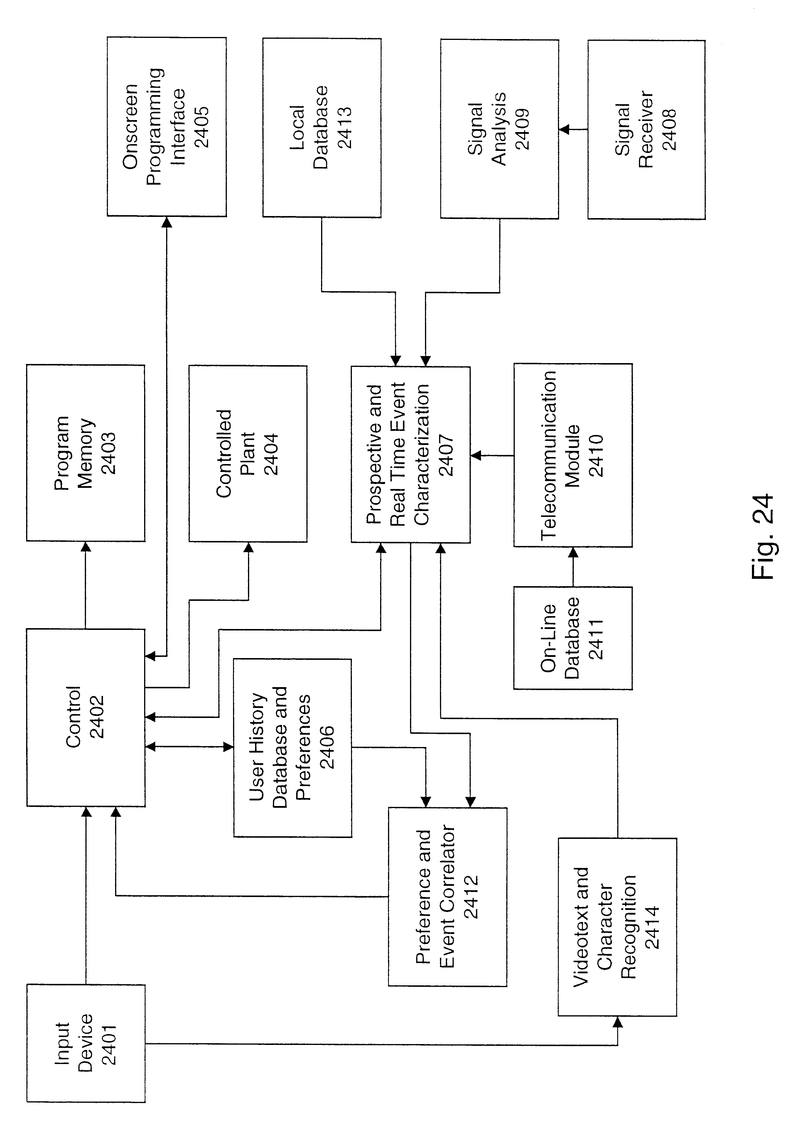 Patent Us 6400996 B1 Fig Schematic Diagram Of A Ballmill Sourcearmstrong 0 Petitions