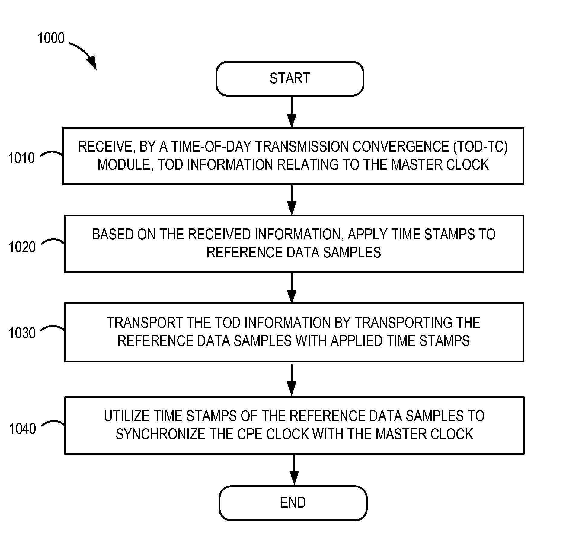 Patent US 8,775,849 B2