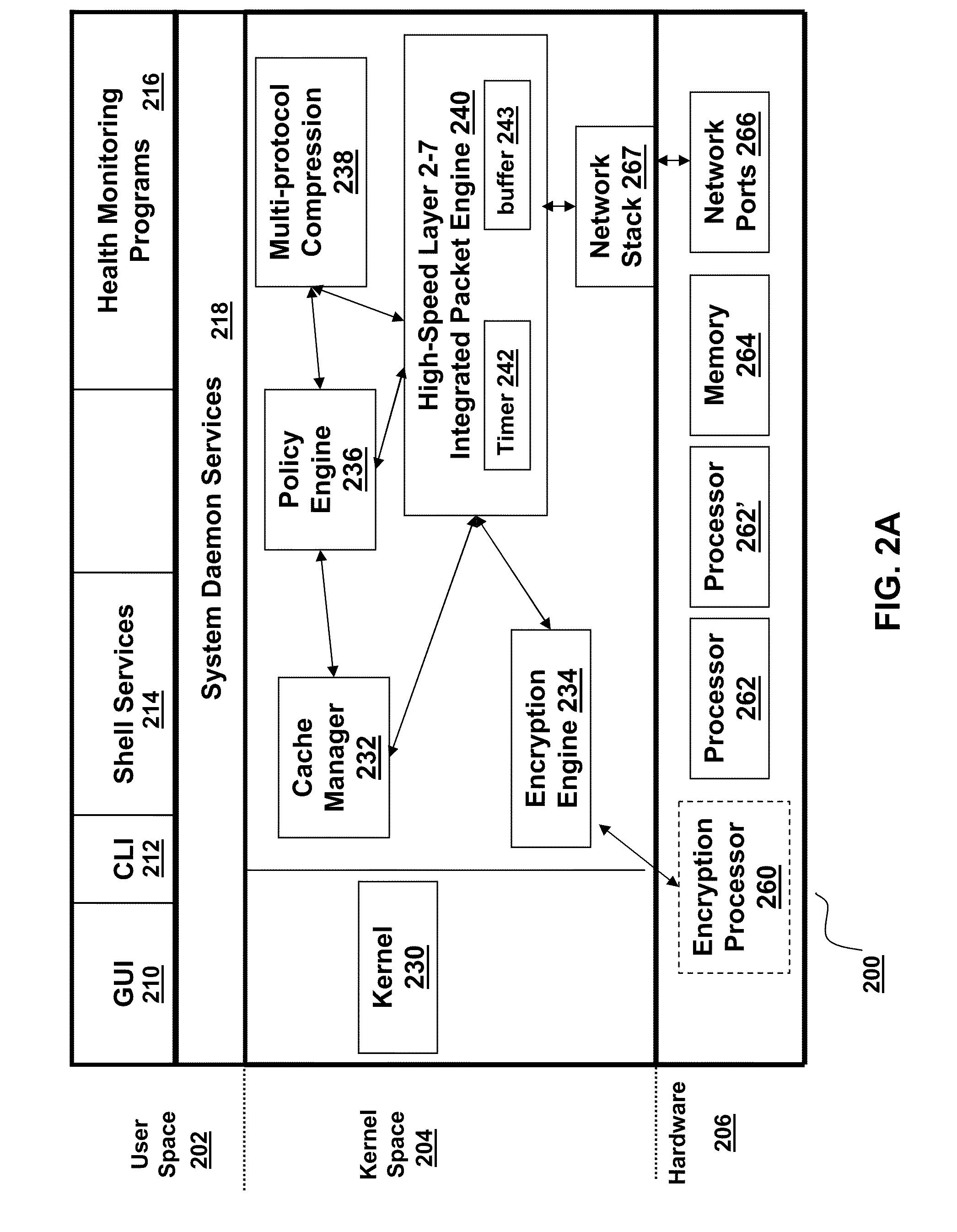 Patent US 8,090,877 B2