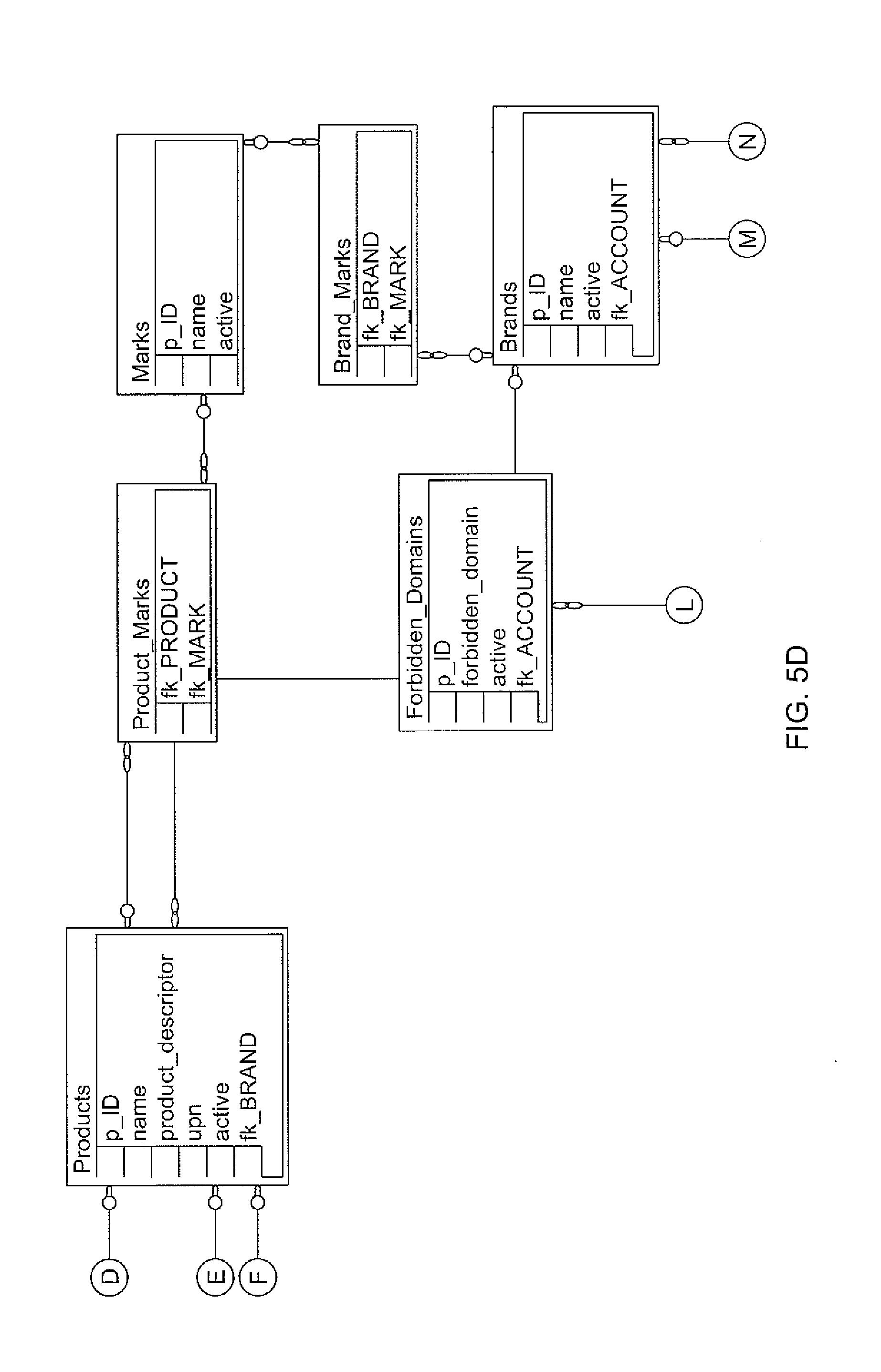 Patent Us 7844492 B2 Circuit Diagram Of Numeric Ups