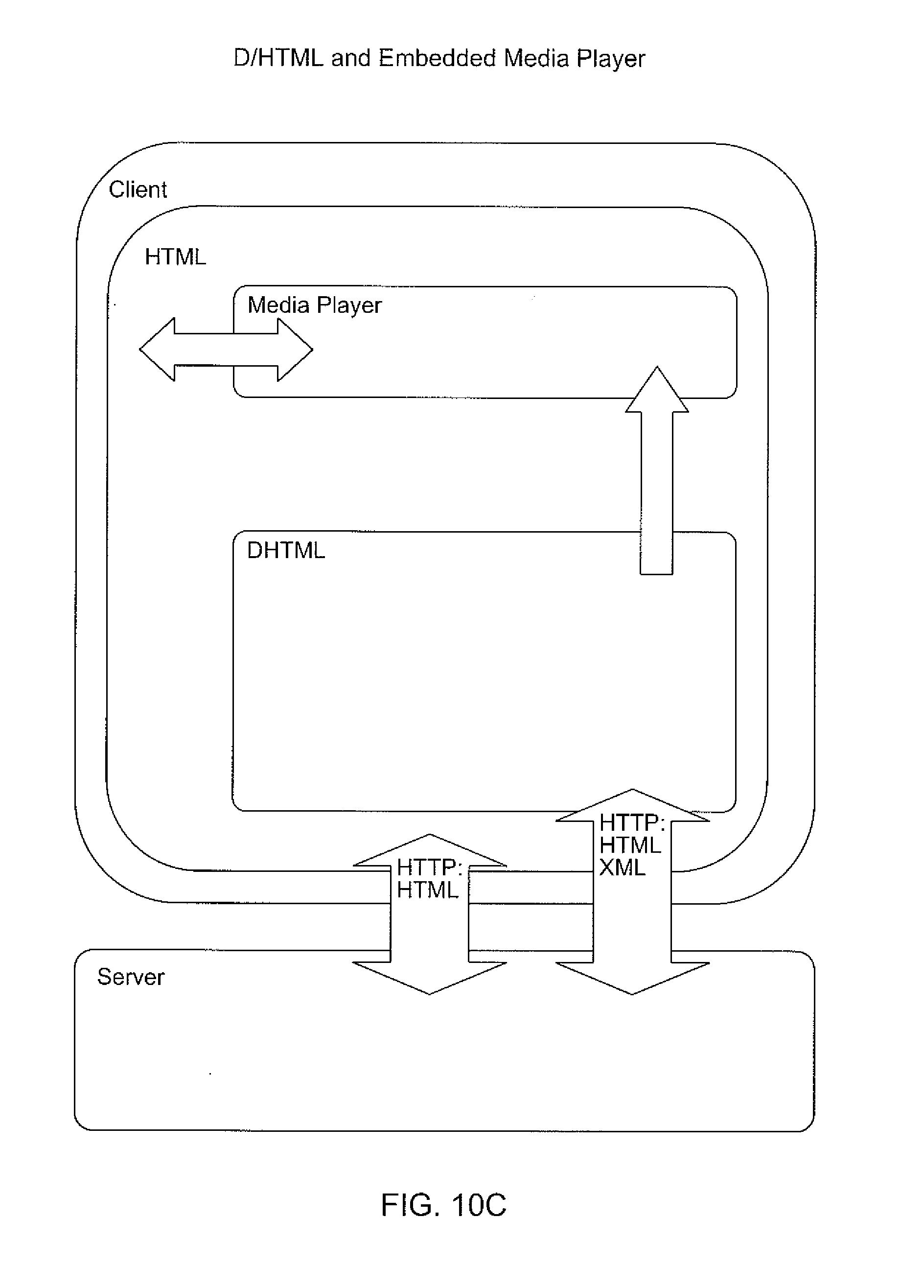 Patent US 7,844,492 B2